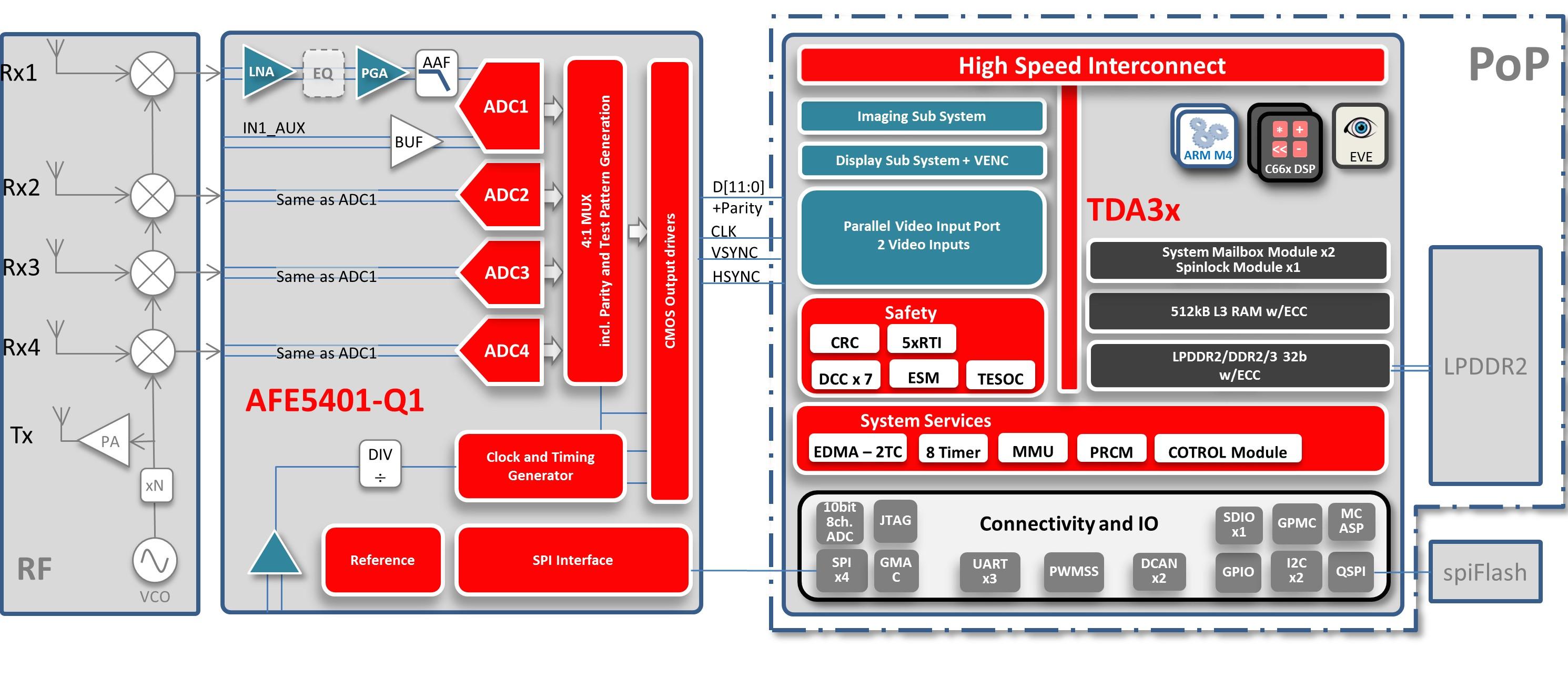 Car Infotainment System Block Diagram An Efficient and Safe Approach ...