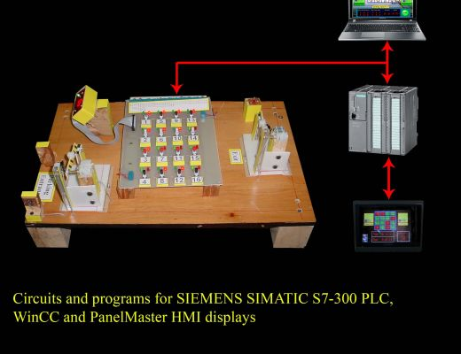 Car Parking Using Plc Ladder Diagram Programming A Plc Based Car Parking System with Simatic S7 300 Plc