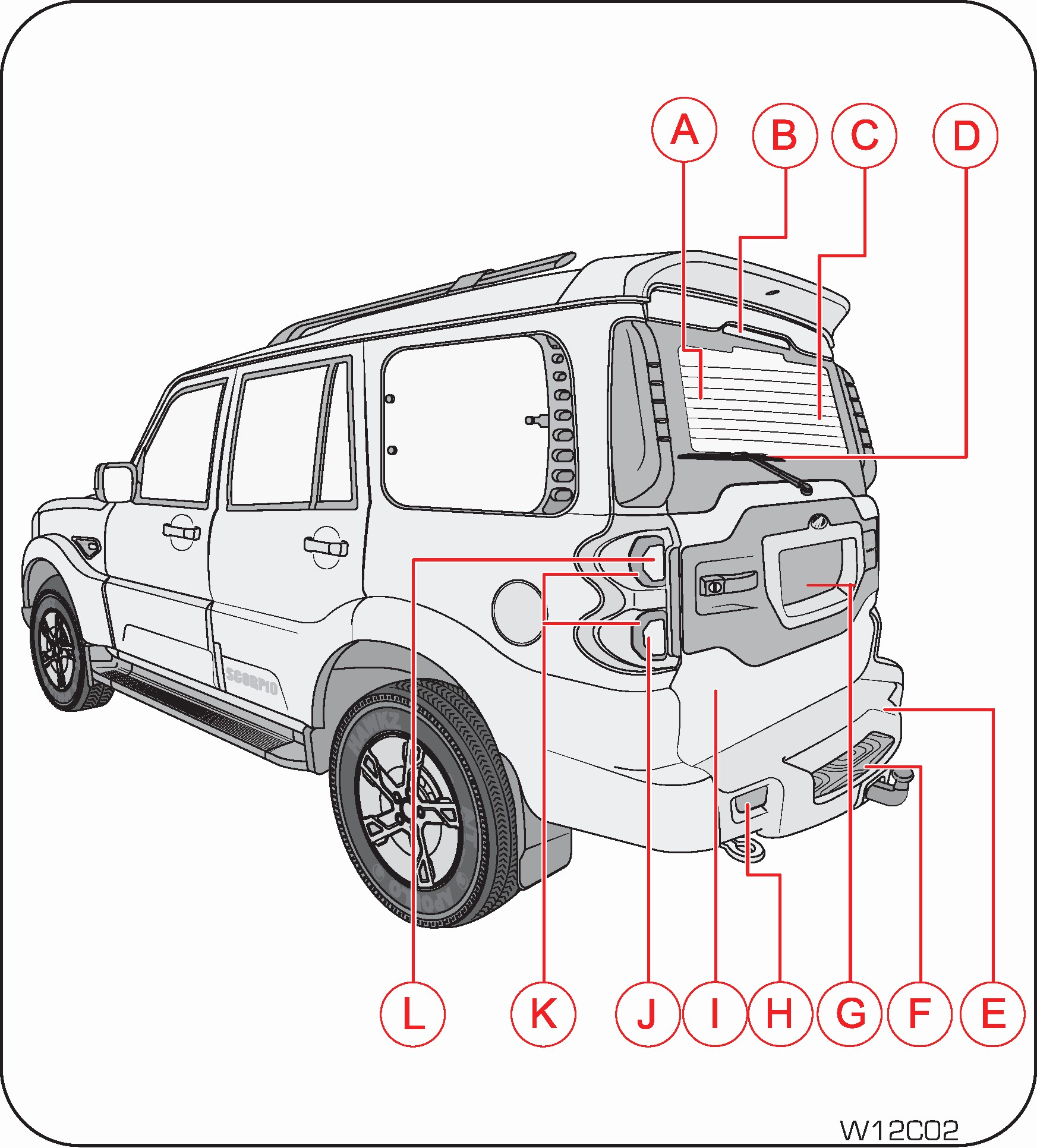 Car Exterior Body Parts Diagram | Diagram