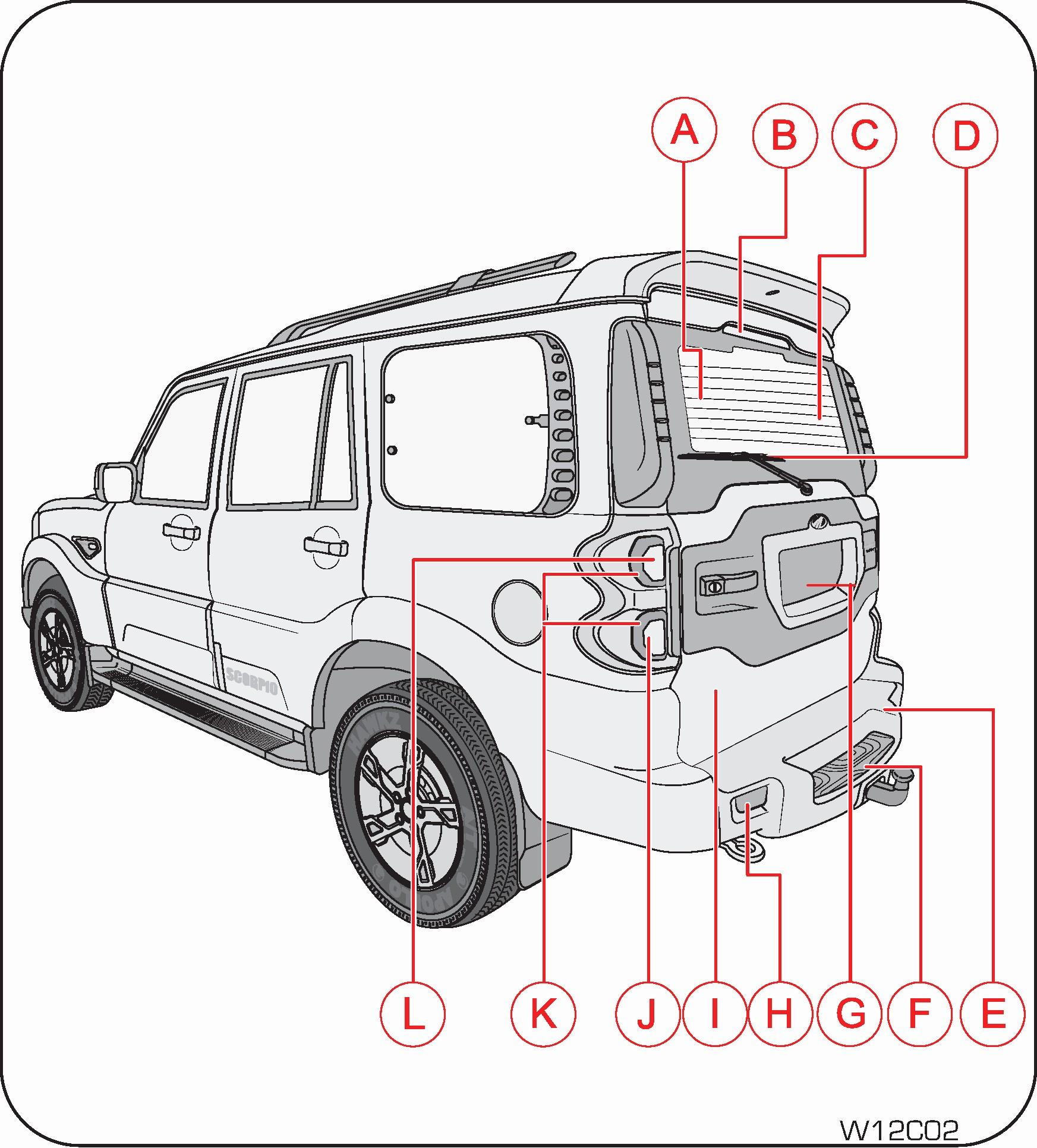 Car Parts Diagram Under Hood Car Exterior Body Parts Diagram ...