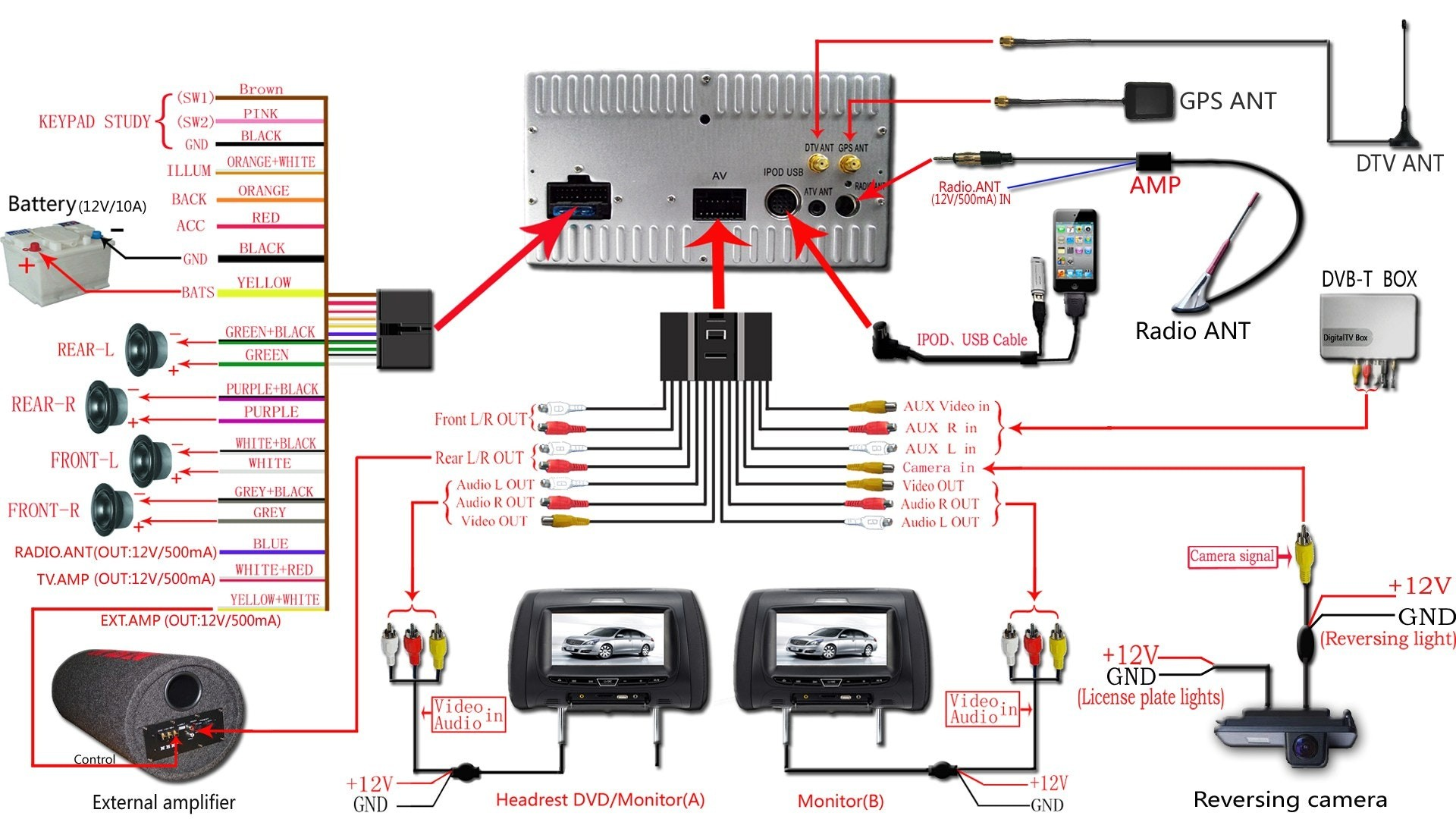 Car sound System Setup Diagram Car Stereo Wiring Diagram Strong On ...