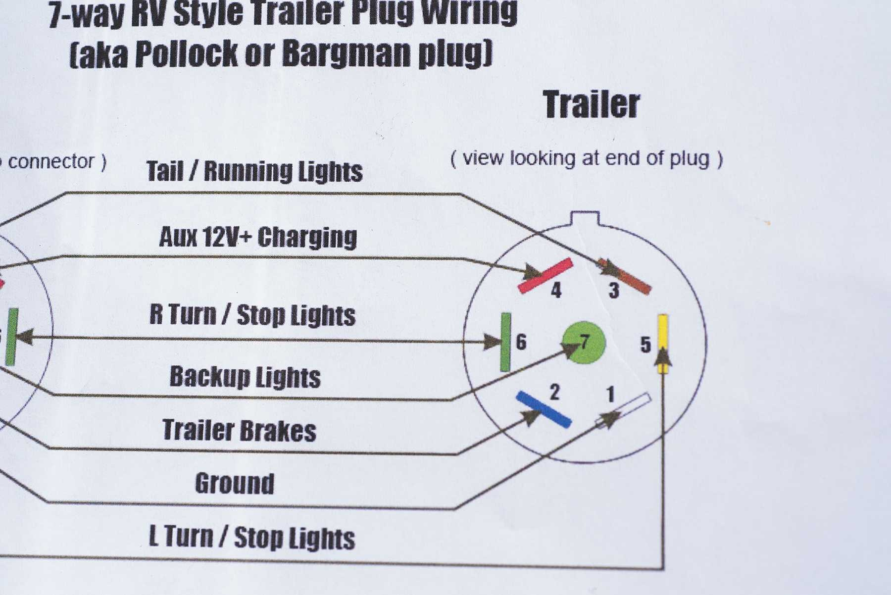 Car Trailer Plug Wiring Diagram 7 Wire Trailer Plug Diagram Wiring Diagram Tearing In Wiring Afif Of Car Trailer Plug Wiring Diagram
