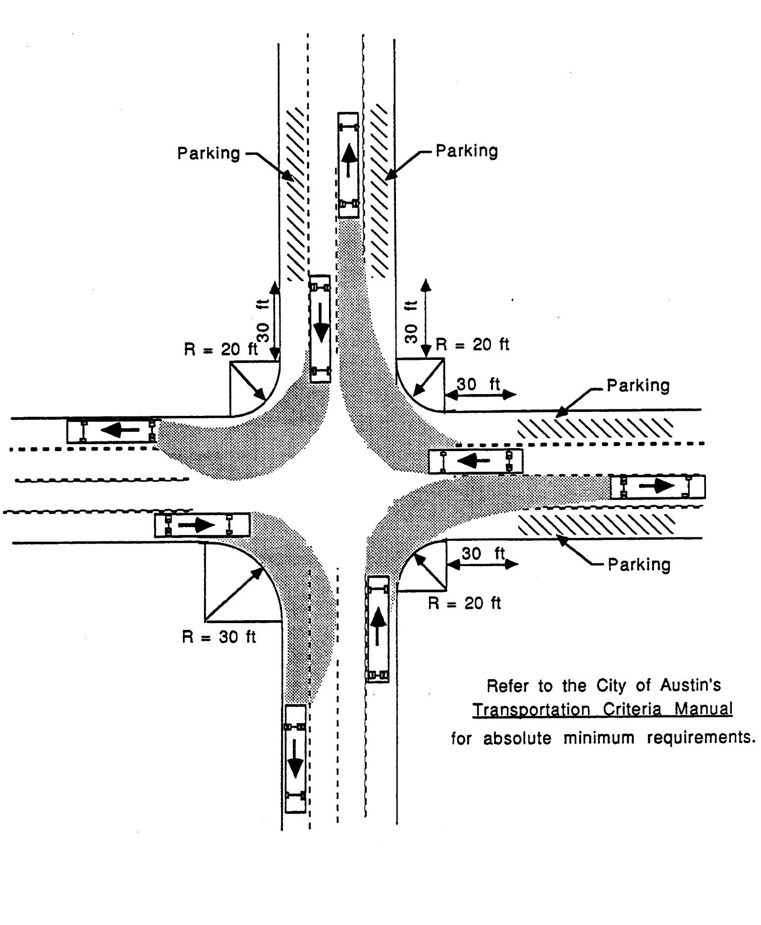 Car Turning Radius Diagram Wonderful Turning Radius Templates Ideas Examples Professional Of Car Turning Radius Diagram