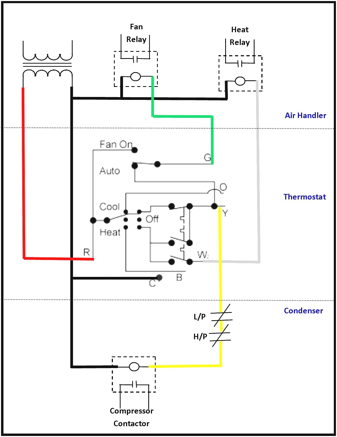 Carrier thermostat Wiring Diagram Air Conditioning thermostat Wiring Diagram with Airconditioning at Of Carrier thermostat Wiring Diagram