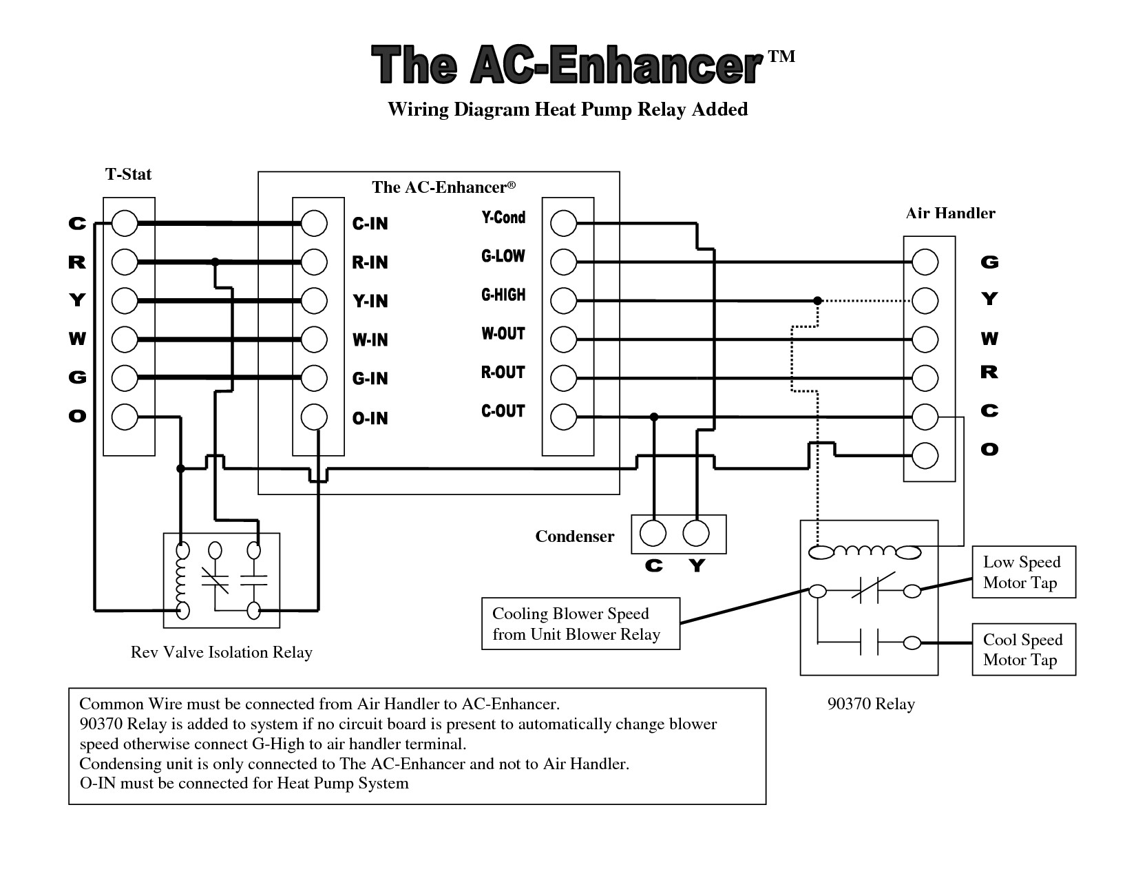 Carrier thermostat Wiring Diagram Carrier Wiring Diagrams Blurts Of Carrier thermostat Wiring Diagram