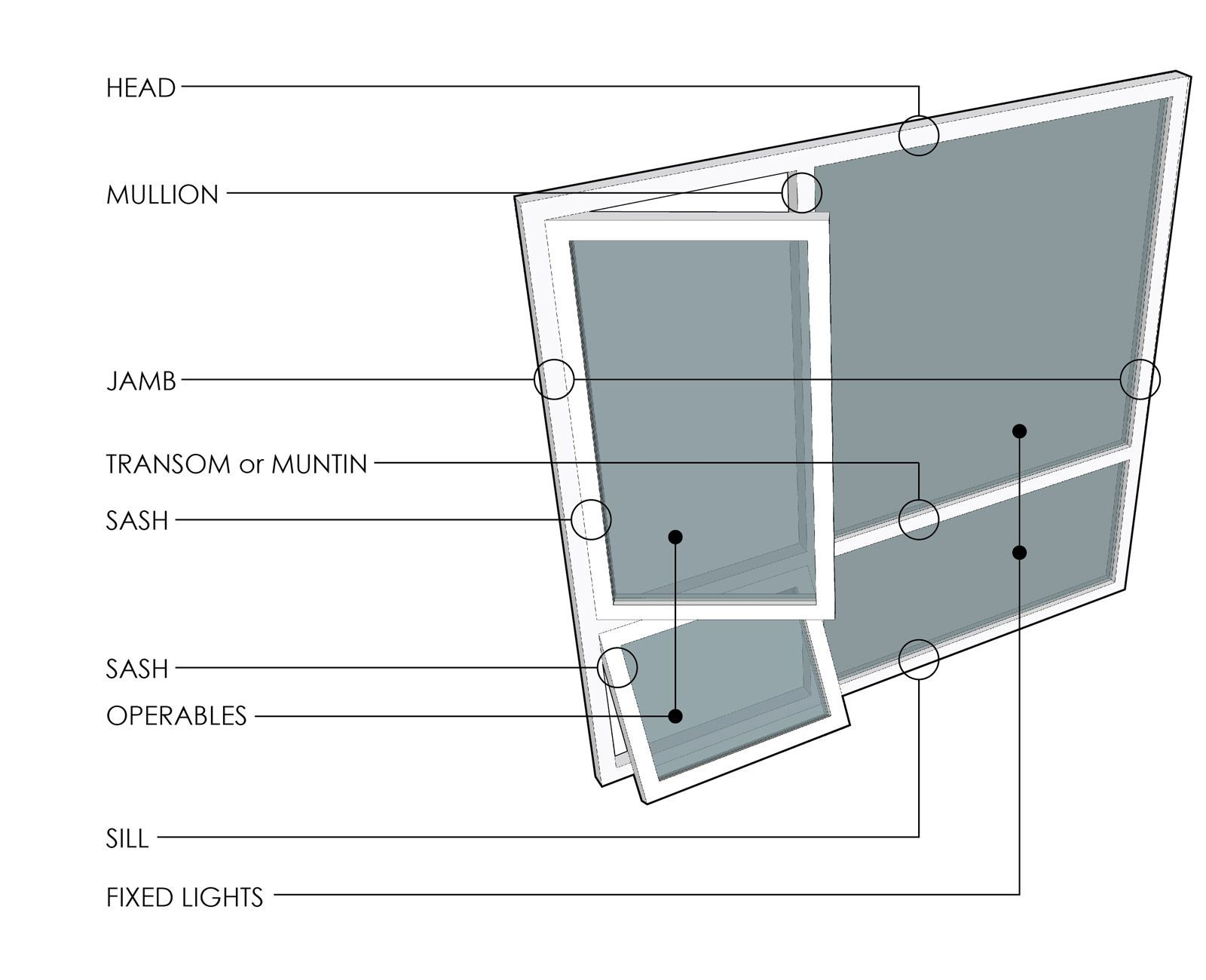 Casement Window Parts Diagram A Modern Guide to Windows Of Casement Window Parts Diagram