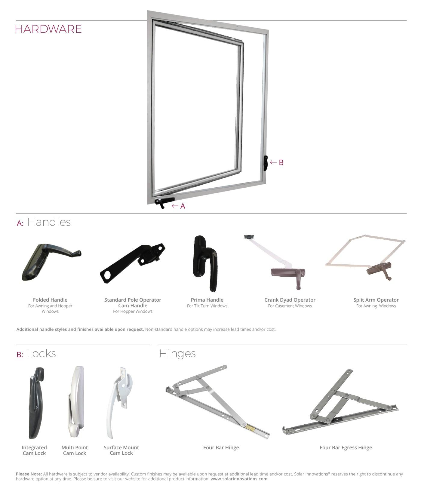 Casement Window Parts Diagram Casement Windows solar Innovations solar Innovations Of Casement Window Parts Diagram