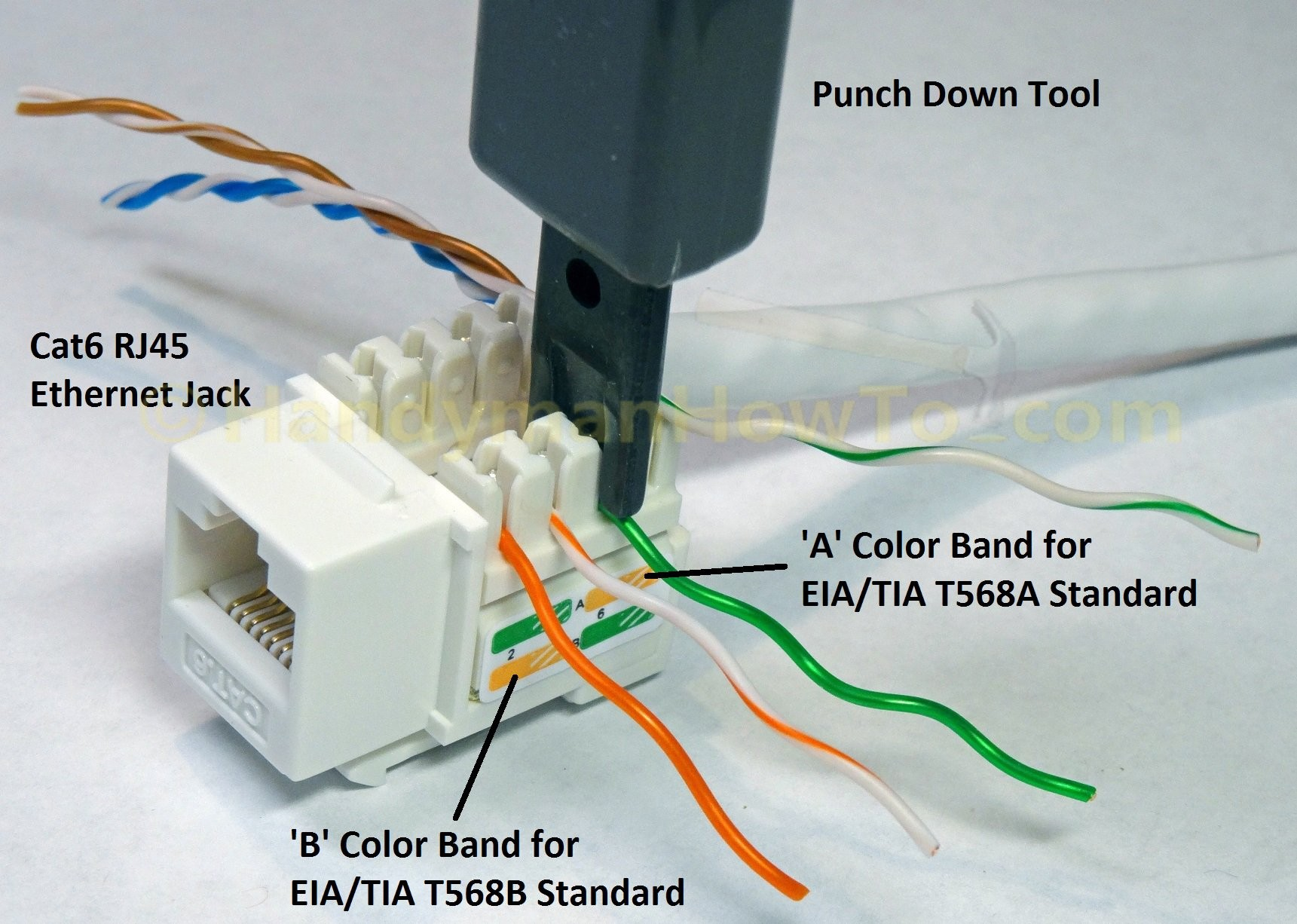 cat 5 wiring diagram wall jack my wiring diagram rh detoxicrecenze com Ethernet Wall Jack cat 5 wiring diagram wall jack a or b