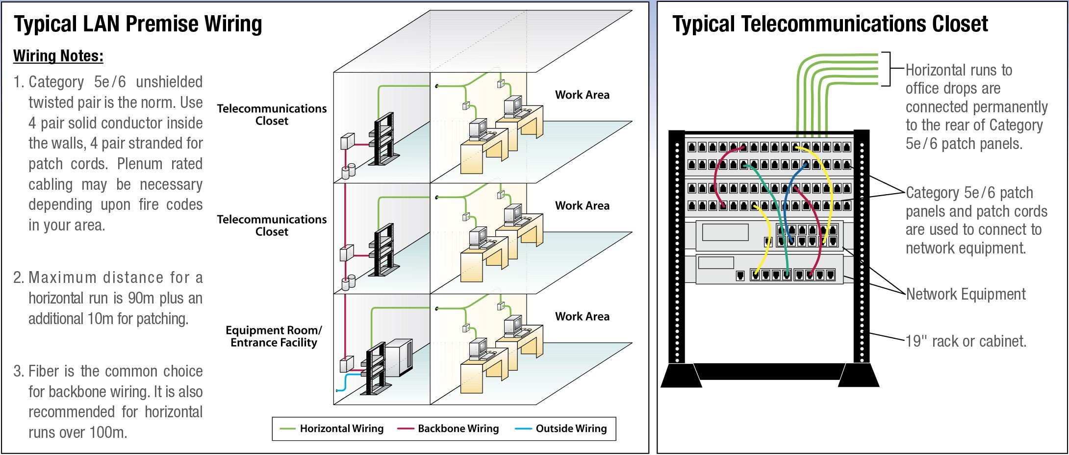 Rj45 Wiring Solution - ~ Wiring Diagram Portal ~ •