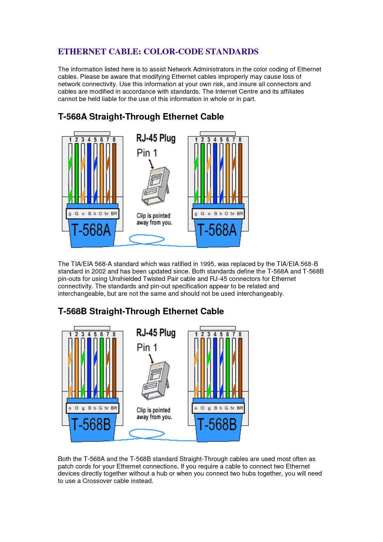 Cat 6 Wiring Diagram Best How to Crimp Cat6 Cable Contemporary Everything You Need to Of Cat 6 Wiring Diagram