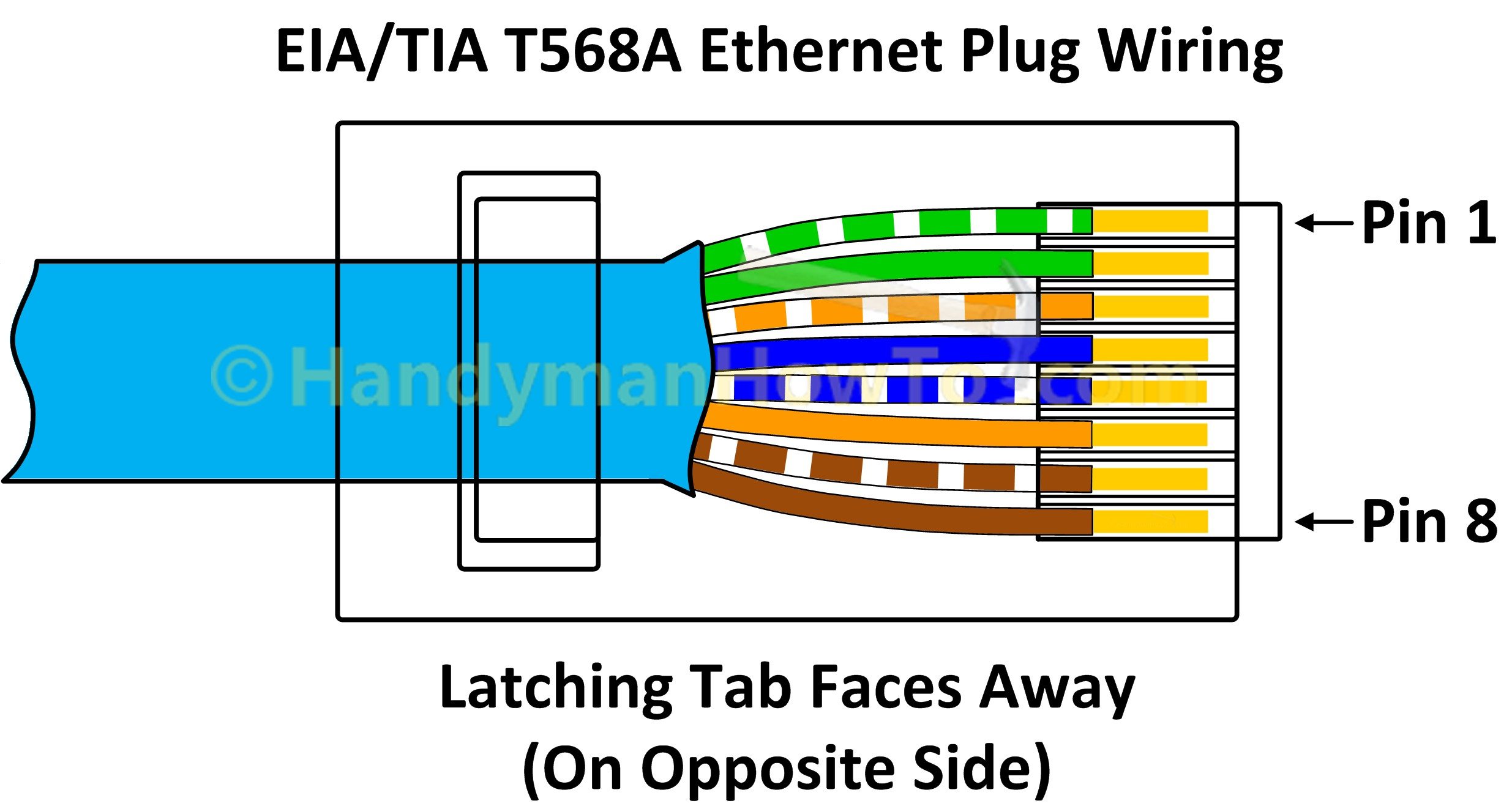 Cat 6 Wiring Diagram Best Making Cat5 Cables Everything You Need to Know About Of Cat 6 Wiring Diagram