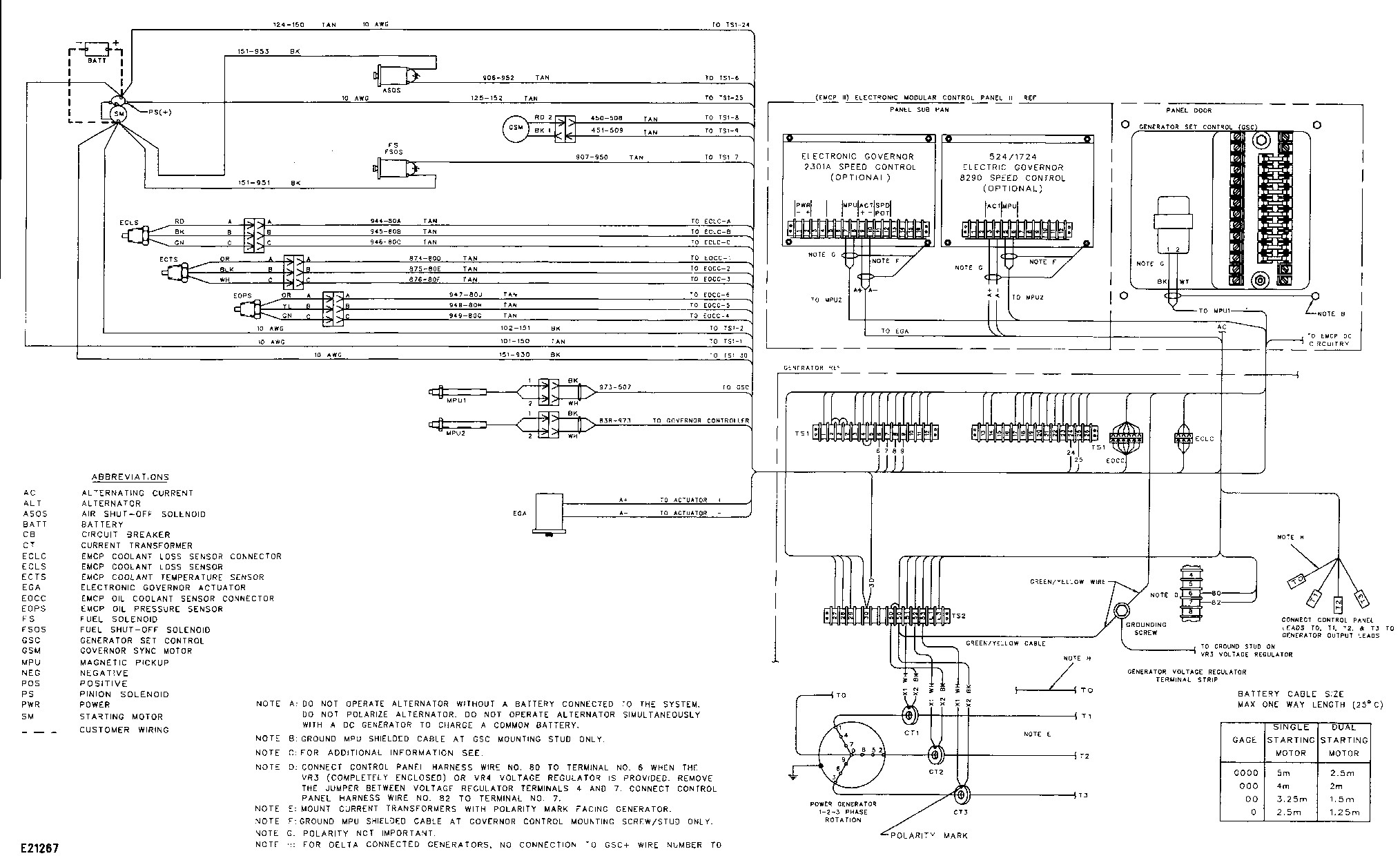 caterpillar 3406e wiring diagram wiring diagram