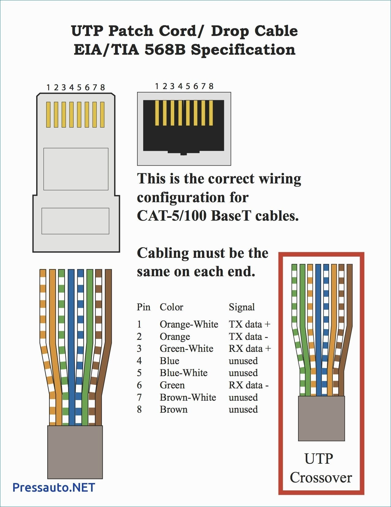 Cat5 jack wiring diagram cat 5 b wiring diagram wiring solutions cat5 jack wiring diagram cat 5 b wiring diagram wiring solutions of cat5 jack wiring diagram asfbconference2016 Gallery
