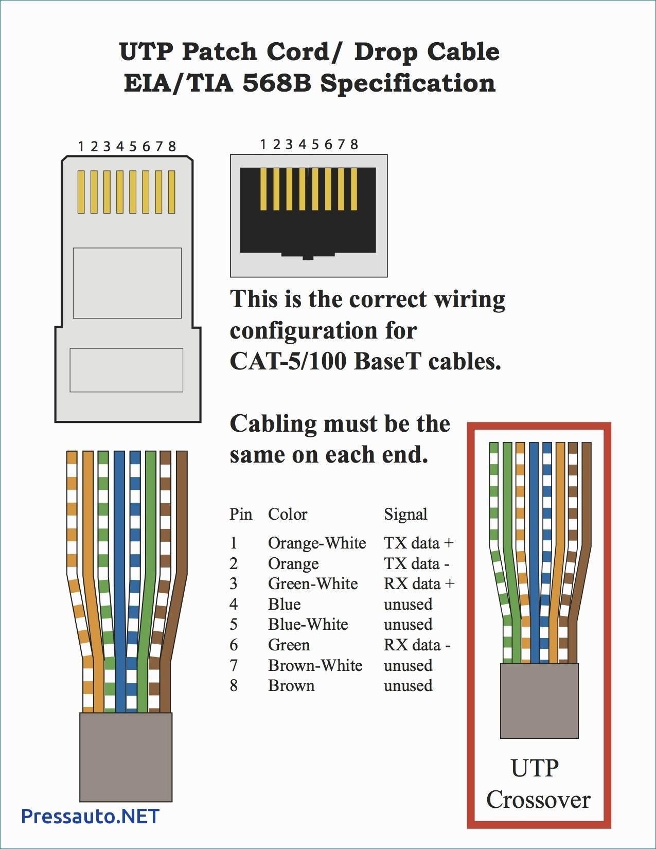 Cat5 Jack Wiring Diagram Cat 5 B Wiring Diagram Wiring solutions Of Cat5 Jack Wiring Diagram