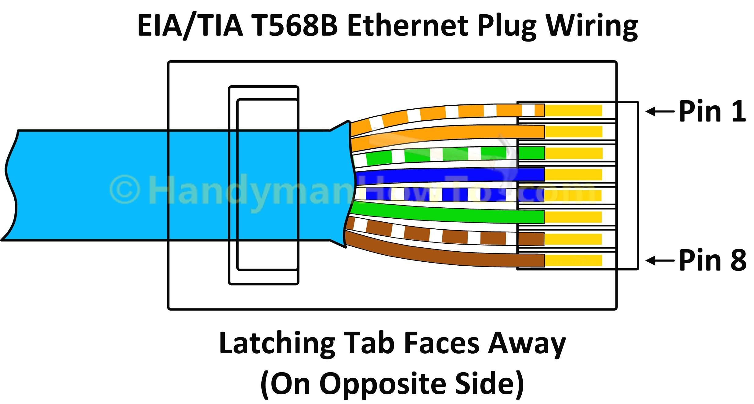Cat5 Jack Wiring Diagram Cat5e Wiring Diagram 568b Wiring Info • Of Cat5 Jack Wiring Diagram