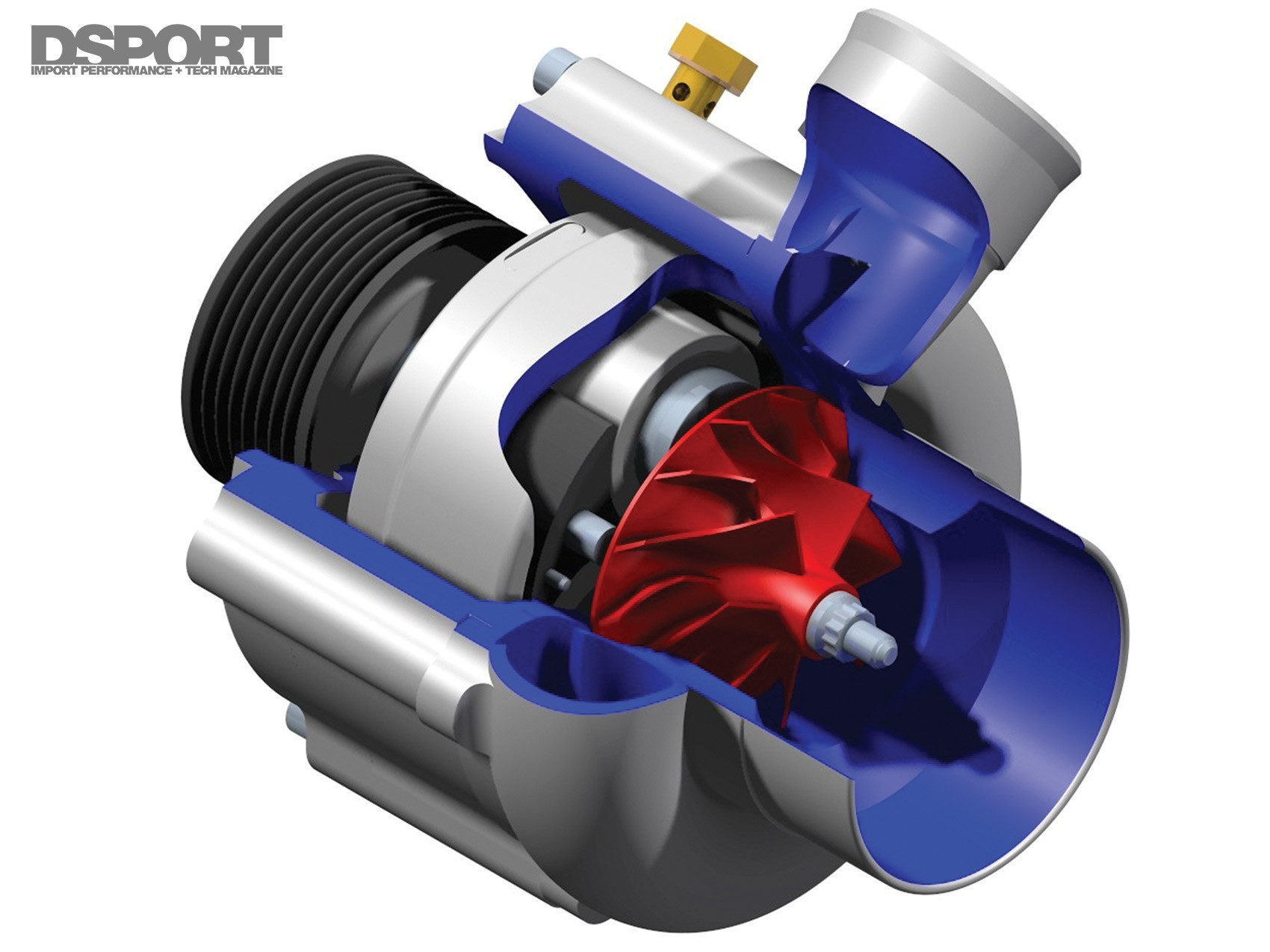 Centrifugal Supercharger Diagram Boost 101 why Boost is Best