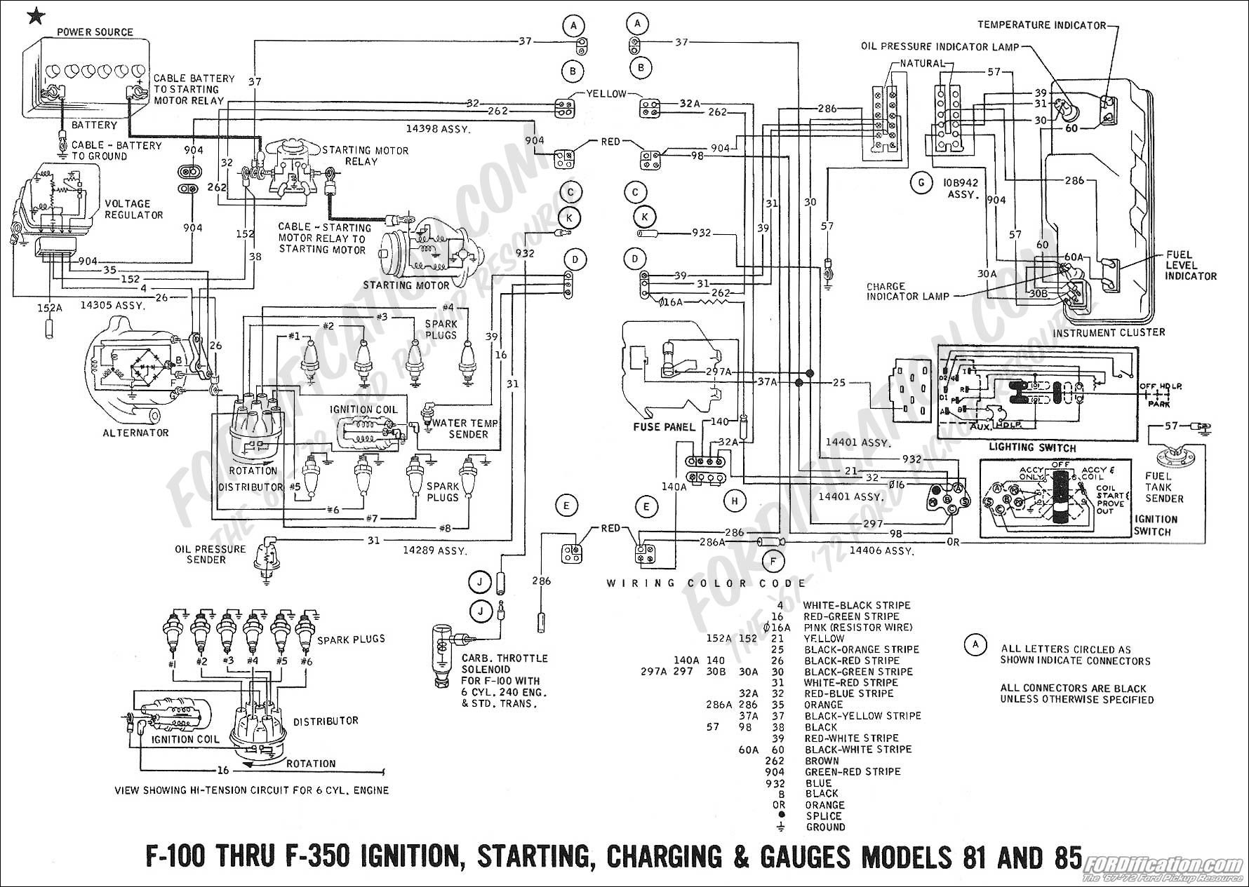 Charging System Wiring Diagram ford Charging System Wiring Diagram ...