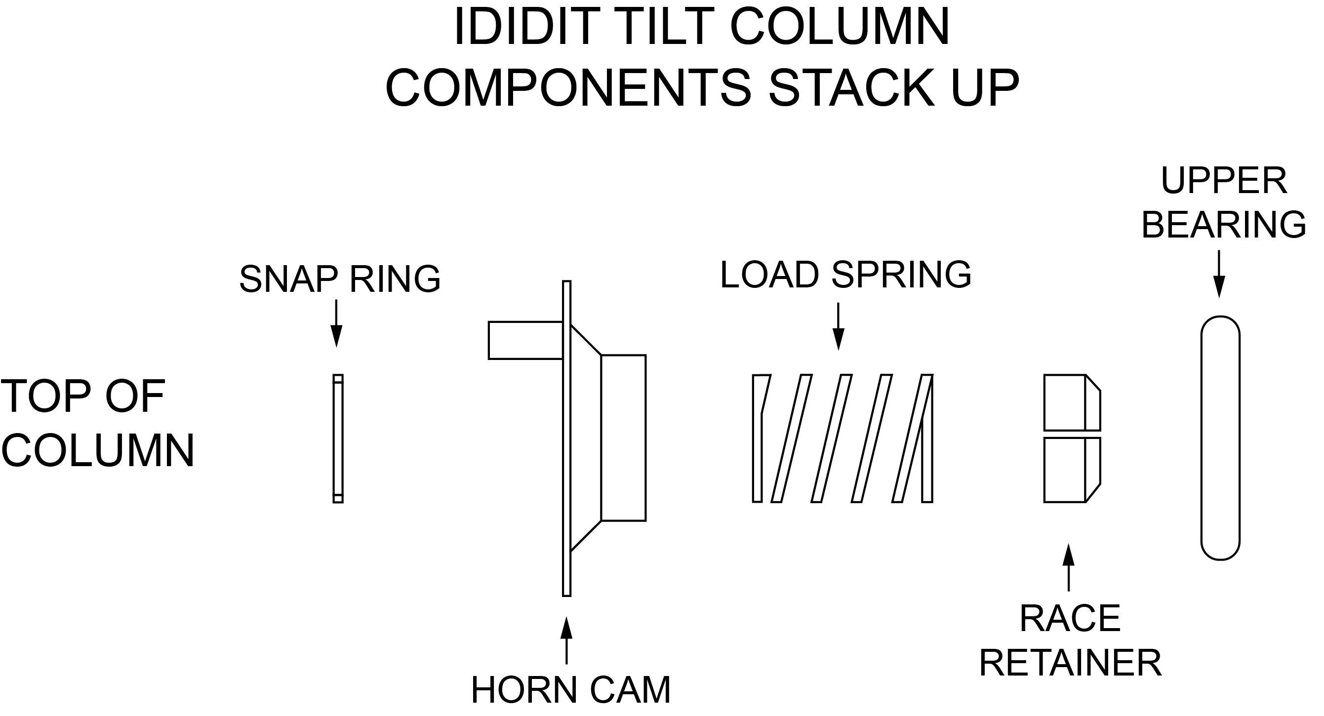 Chevy Truck Steering Column Diagram Ididit Faq Of Chevy Truck Steering Column Diagram