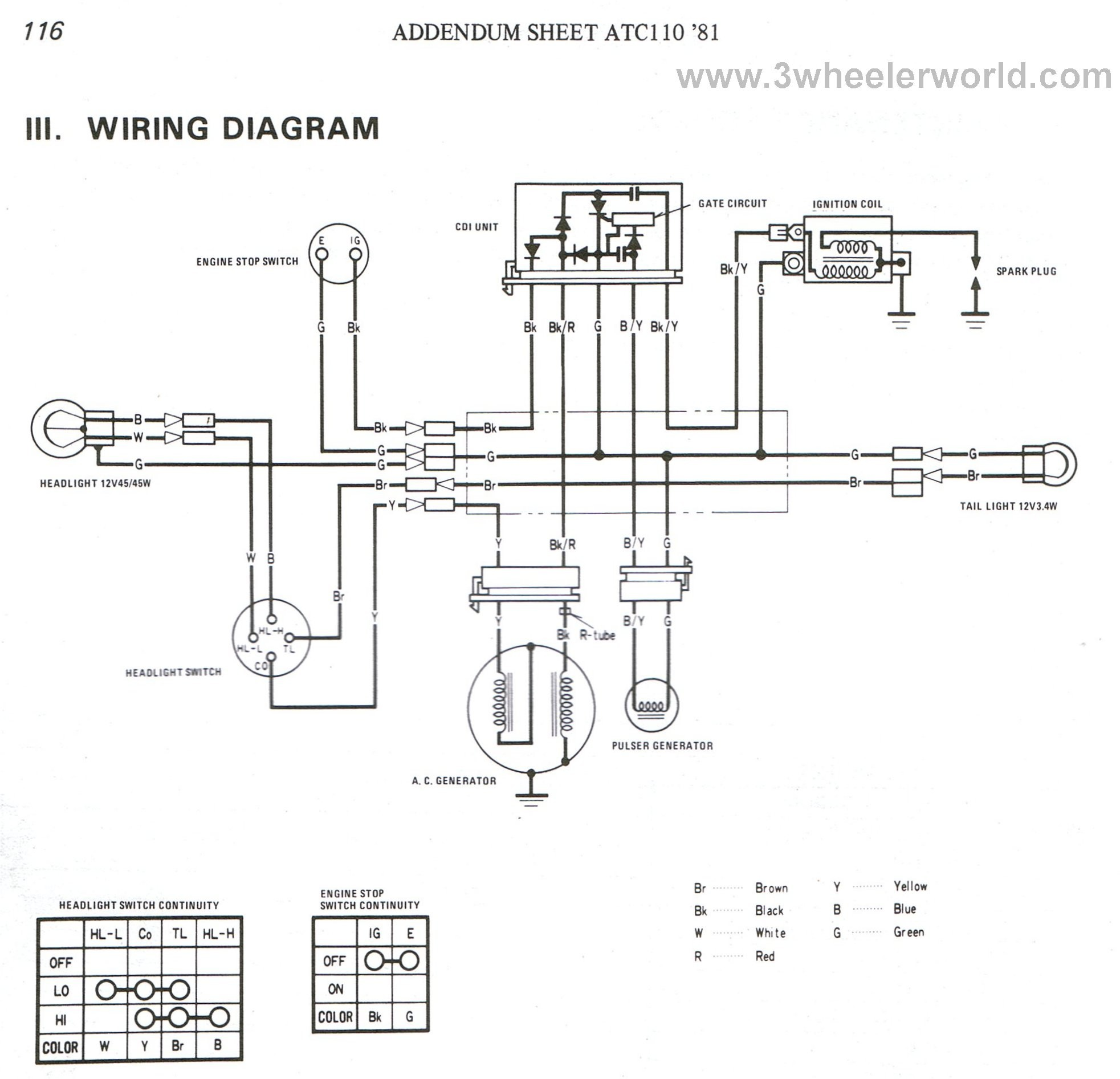 Dirt bike voltage regulator wiring diagrams