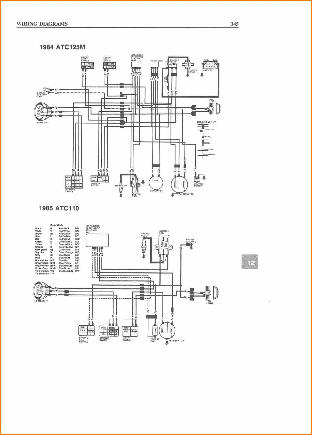 Chinese 4 Wheeler Wiring Diagram atv Wiring Diagram Wiring Diagram Of Chinese 4 Wheeler Wiring Diagram