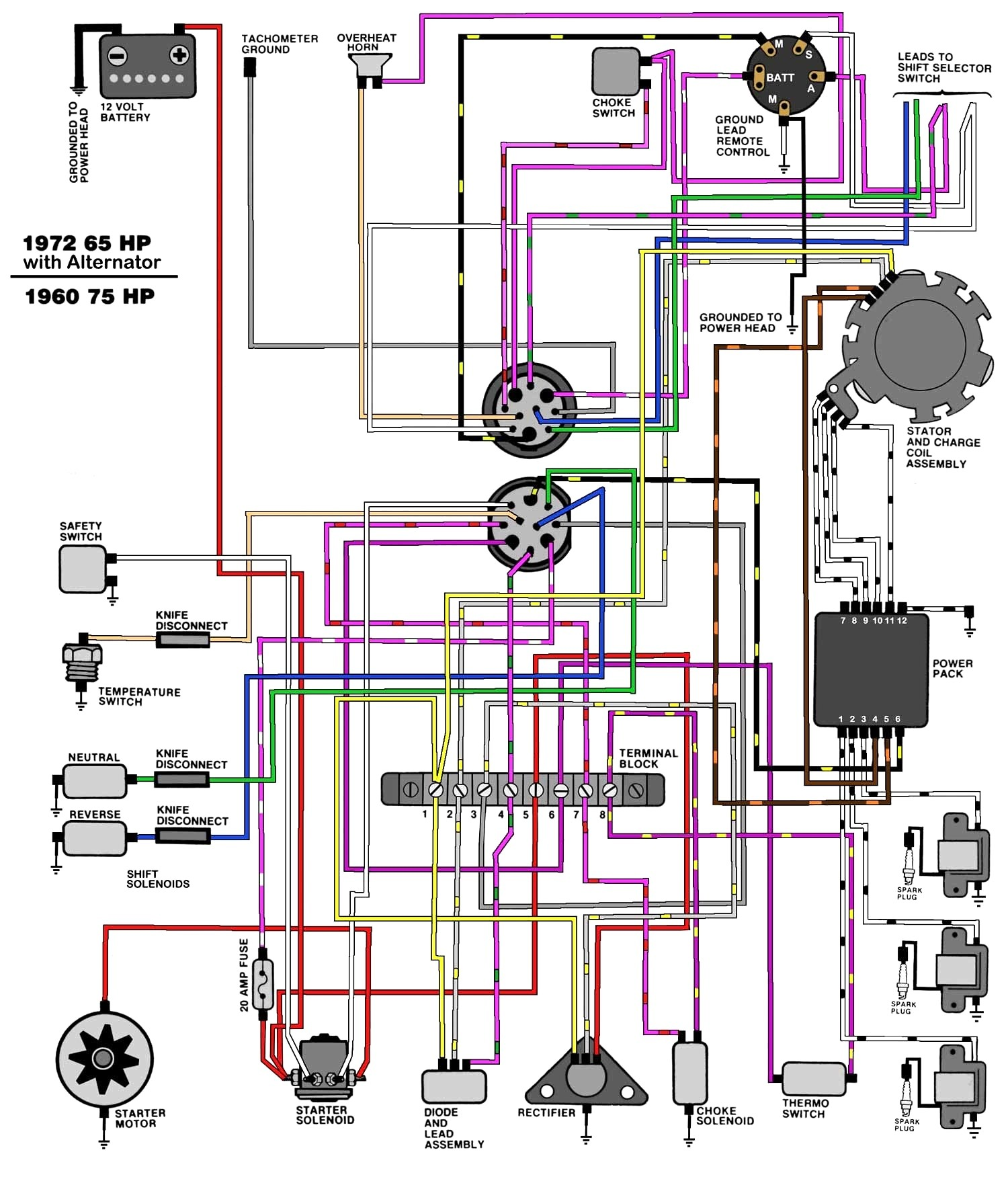 Chrysler 3 8 Engine Diagram Mastertech Marine Evinrude Johnson Outboard  Wiring Diagrams for Of Chrysler 3