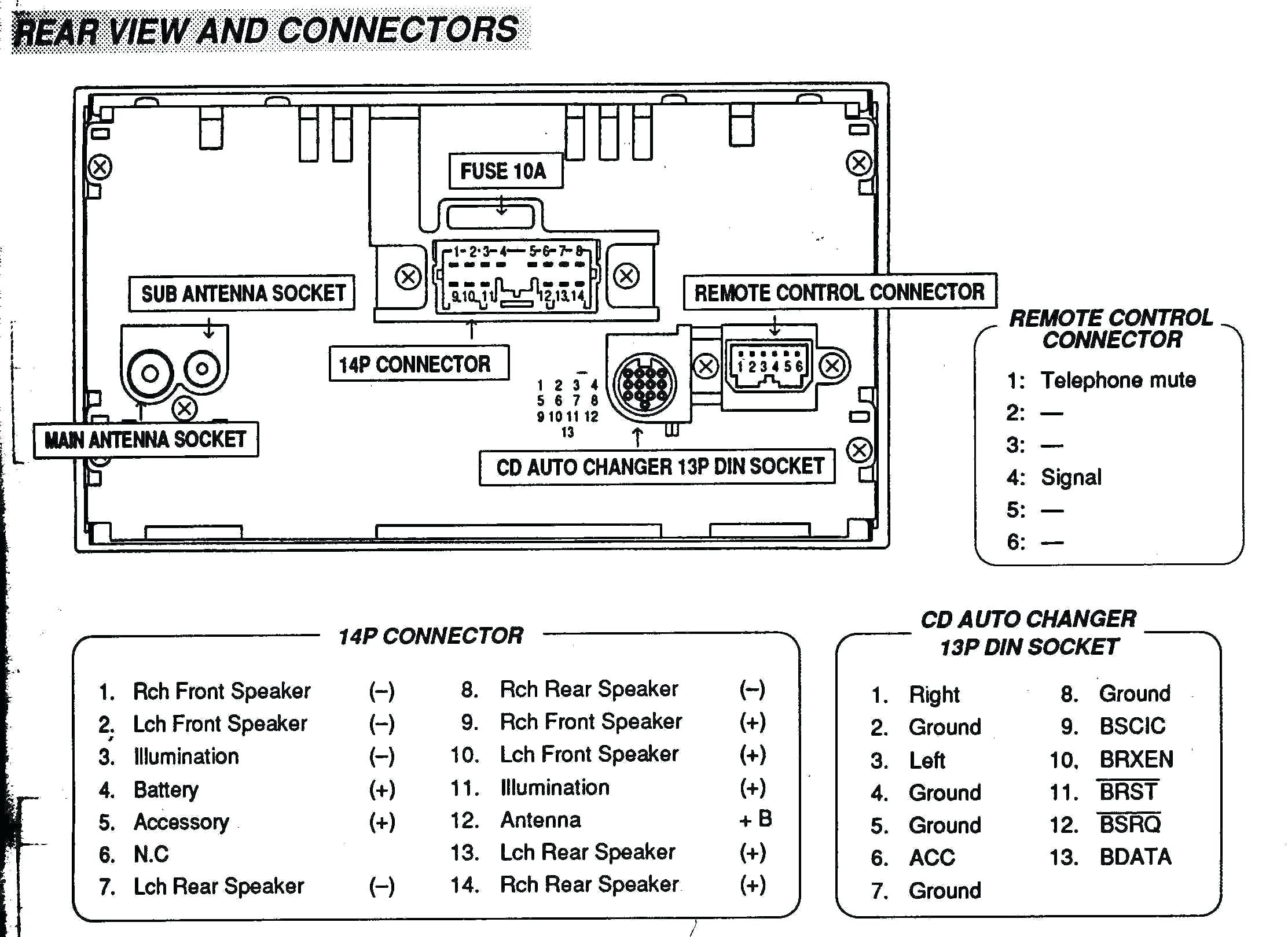 Chrysler Pacifica Engine Diagram Motor Mount 3 8 2004 Car Radio Wiring Stereo Fresh Diagra Of