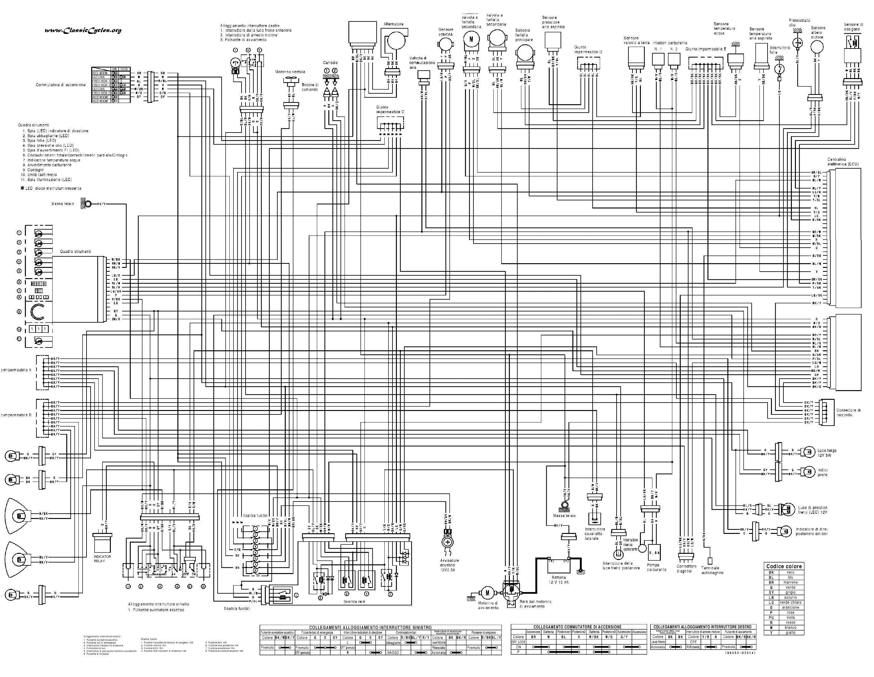 Classic Car Wiring Diagrams Car Wiring Diagrams Carburetor Get Free ...