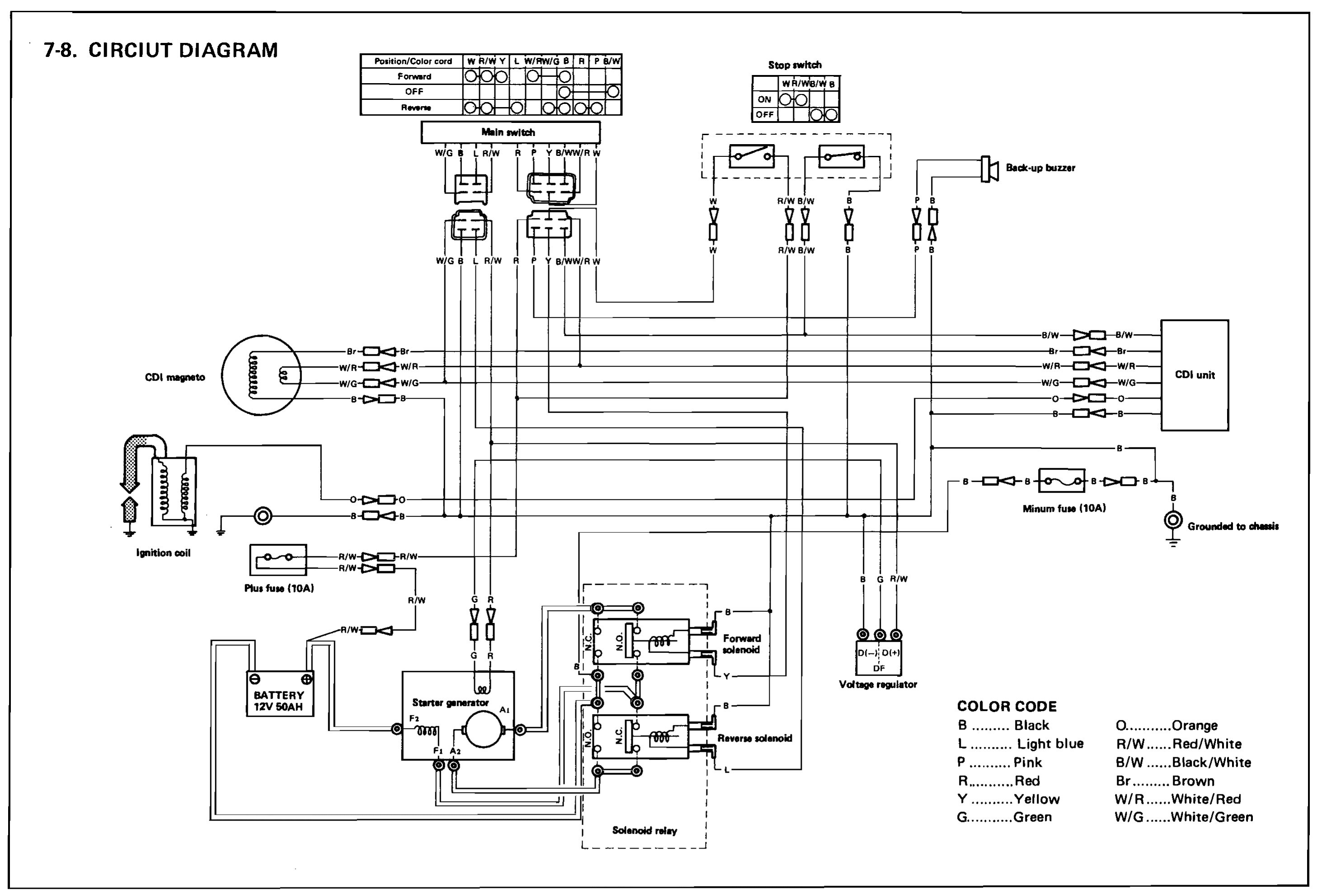 Club Car Wiring Diagram Starter Solenoid on suzuki sx4 radio wiring diagram