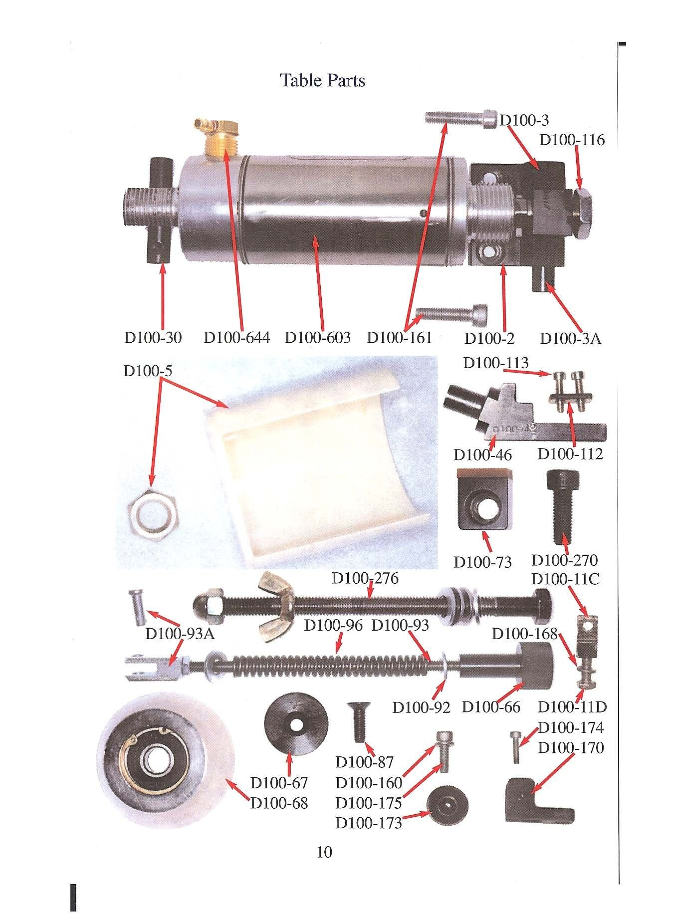 clutch system diagram sampson clutch parts of clutch system diagram clutch system diagram 1964 lincoln continental wiring diagram 1964