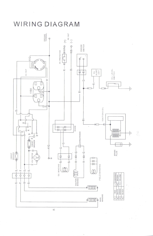 coleman powermate 5000 parts diagram
