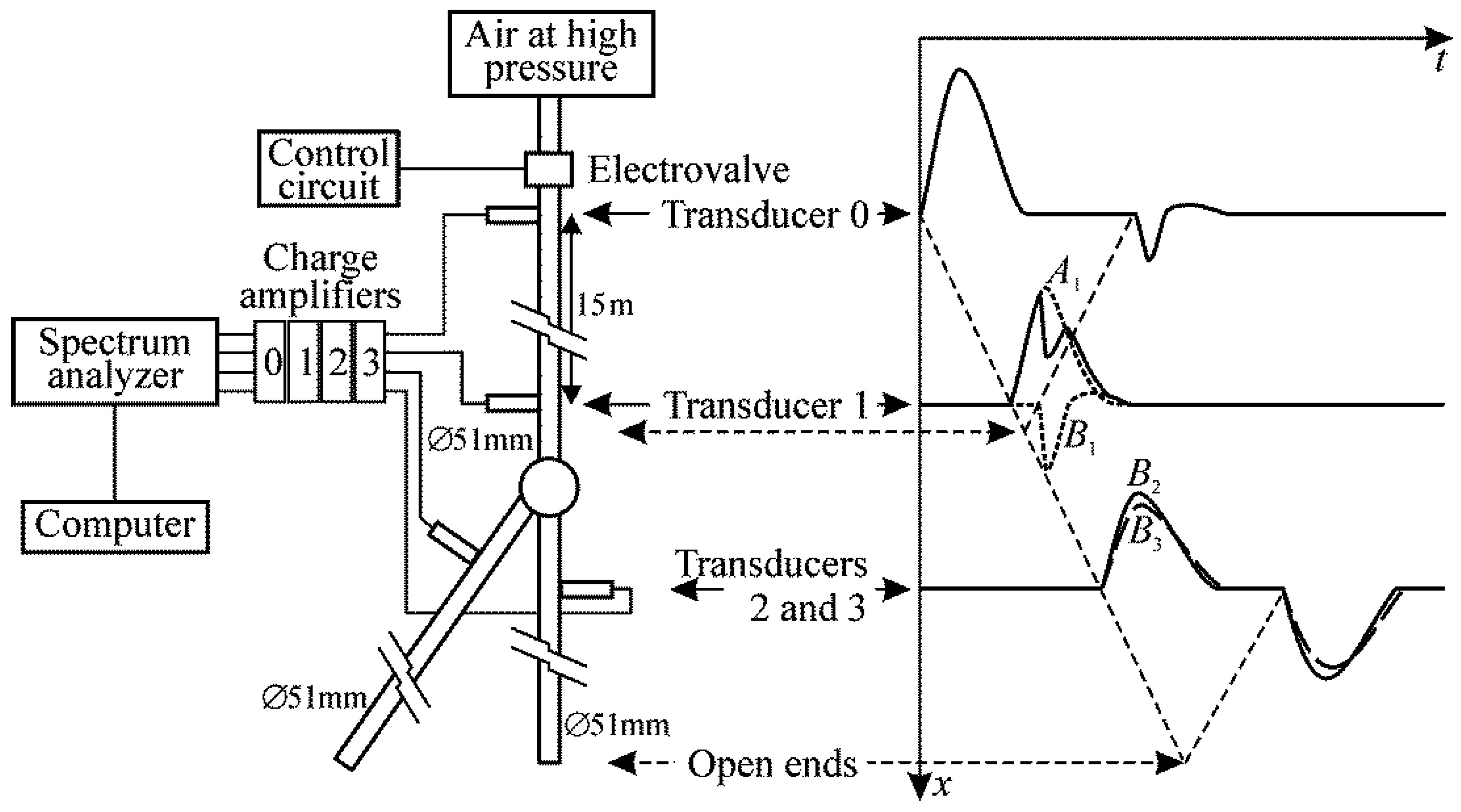 Combination Valve Diagram Applied Sciences Free Full Text Of Combination Valve Diagram