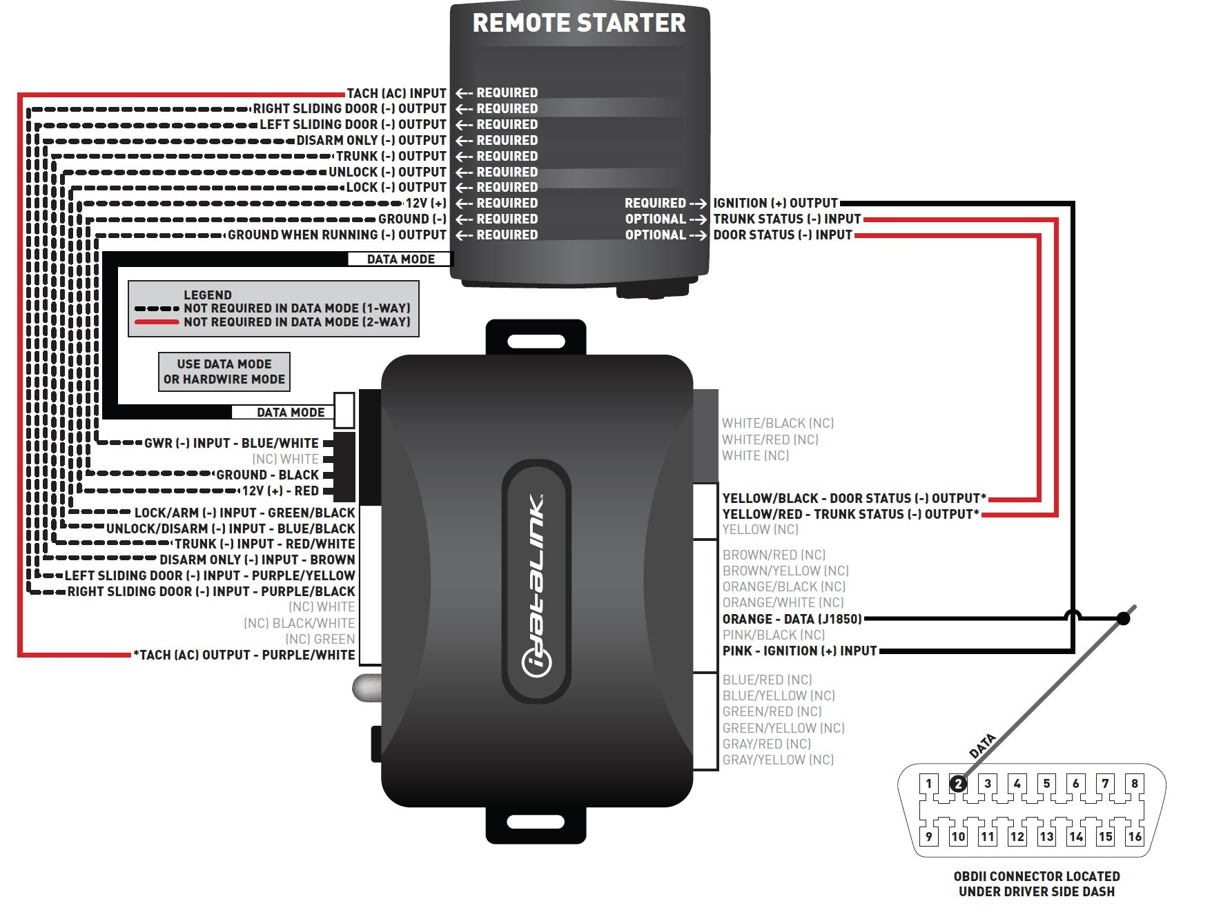 Compustar Remote Start Wiring Diagram Viper 350hv Wiring Diagram ...