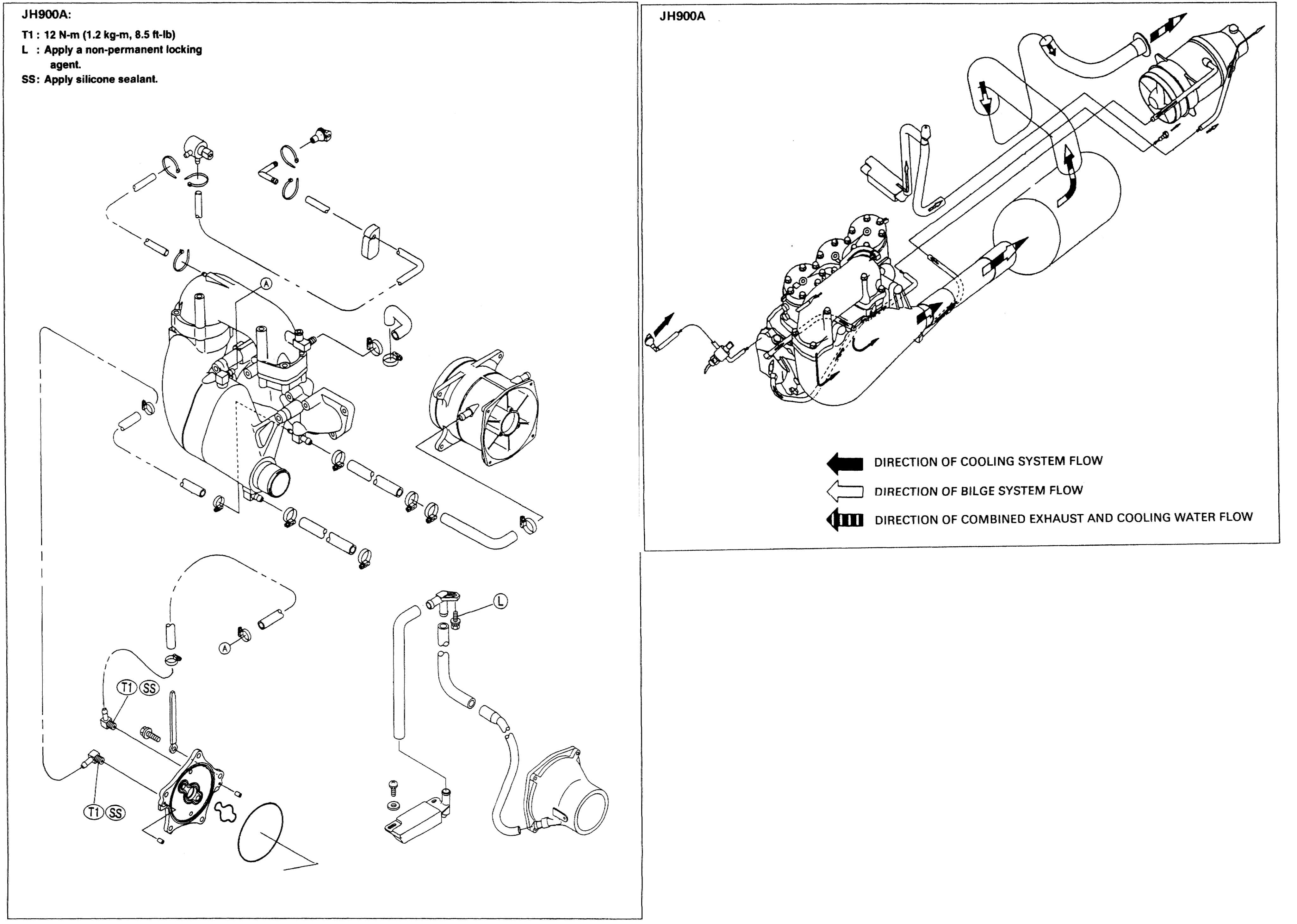 Coolant System Diagram 95 Kawasaki Zxi 900 Triple Carb Need Cooling System Hose Routing Of Coolant System Diagram