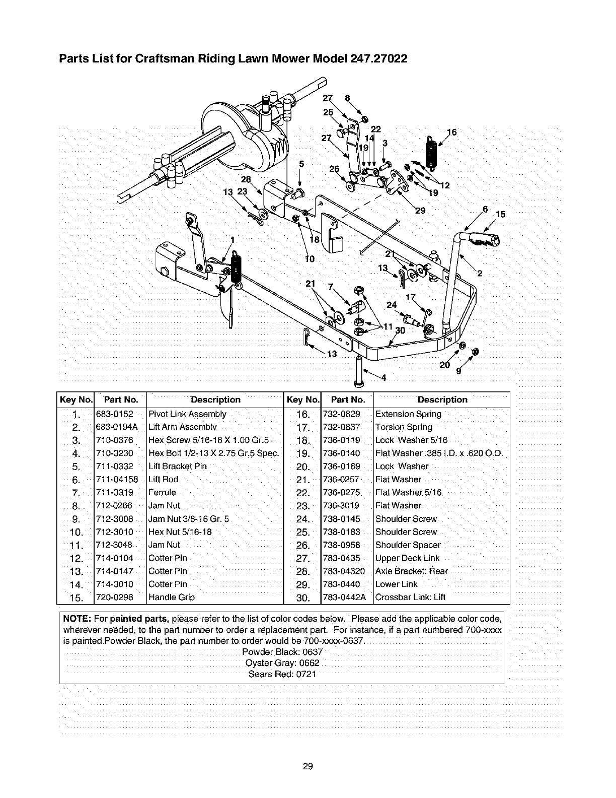 Craftsman Riding Lawn Mower Parts Diagram Page 29 Of Craftsman Lawn Mower 247 User Guide Of Craftsman Riding Lawn Mower Parts Diagram