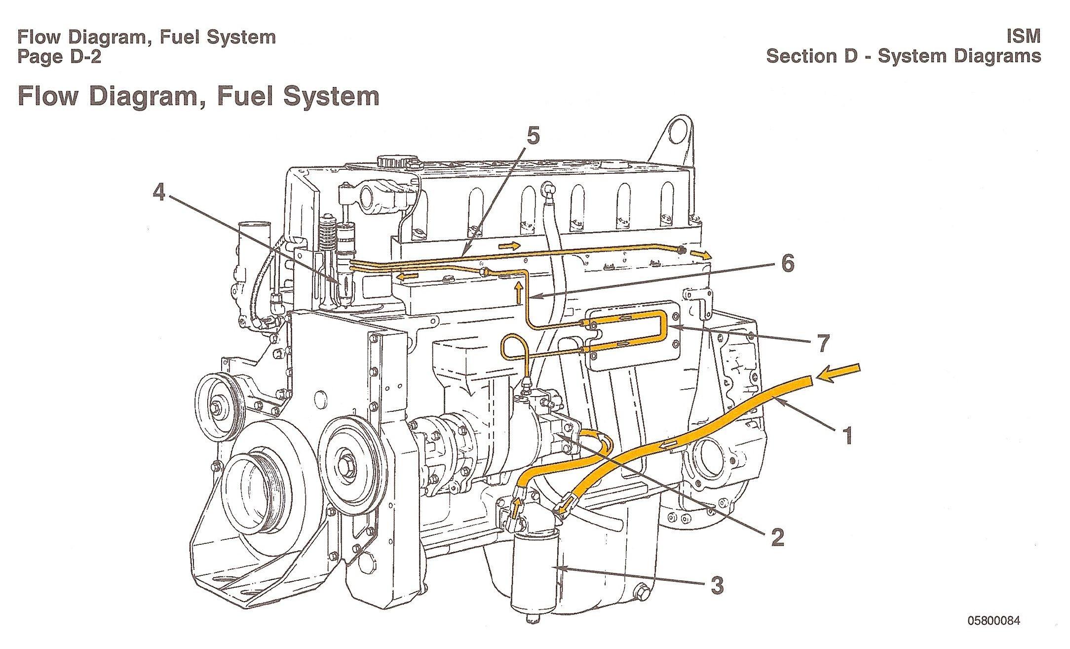 Cummins Engine Diagram Cummins Fuel System Engine Pinterest Of Cummins Engine Diagram