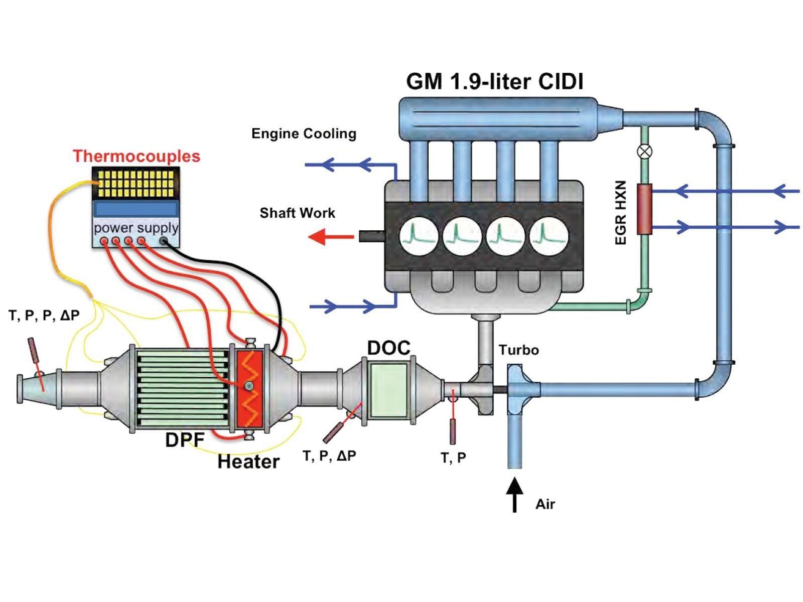 Cummins Engine Diagram Diesel Engine Diagram Four Cylinder Wiring Of A Motor for Tachometer Of Cummins Engine Diagram