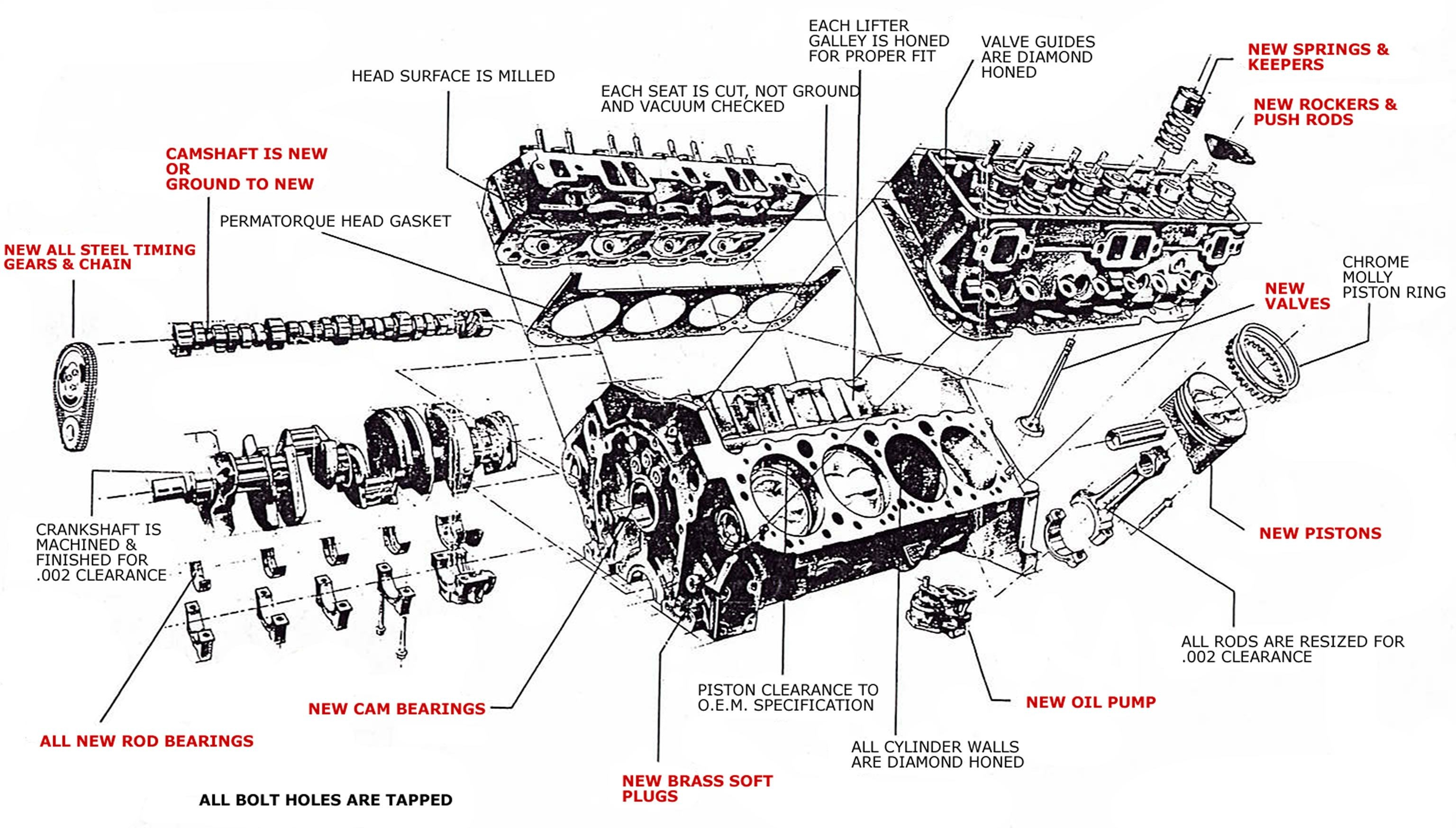 Cummins Engine Diagram My Wiring John Deere 855 Image Result For Exploded View Of Nta