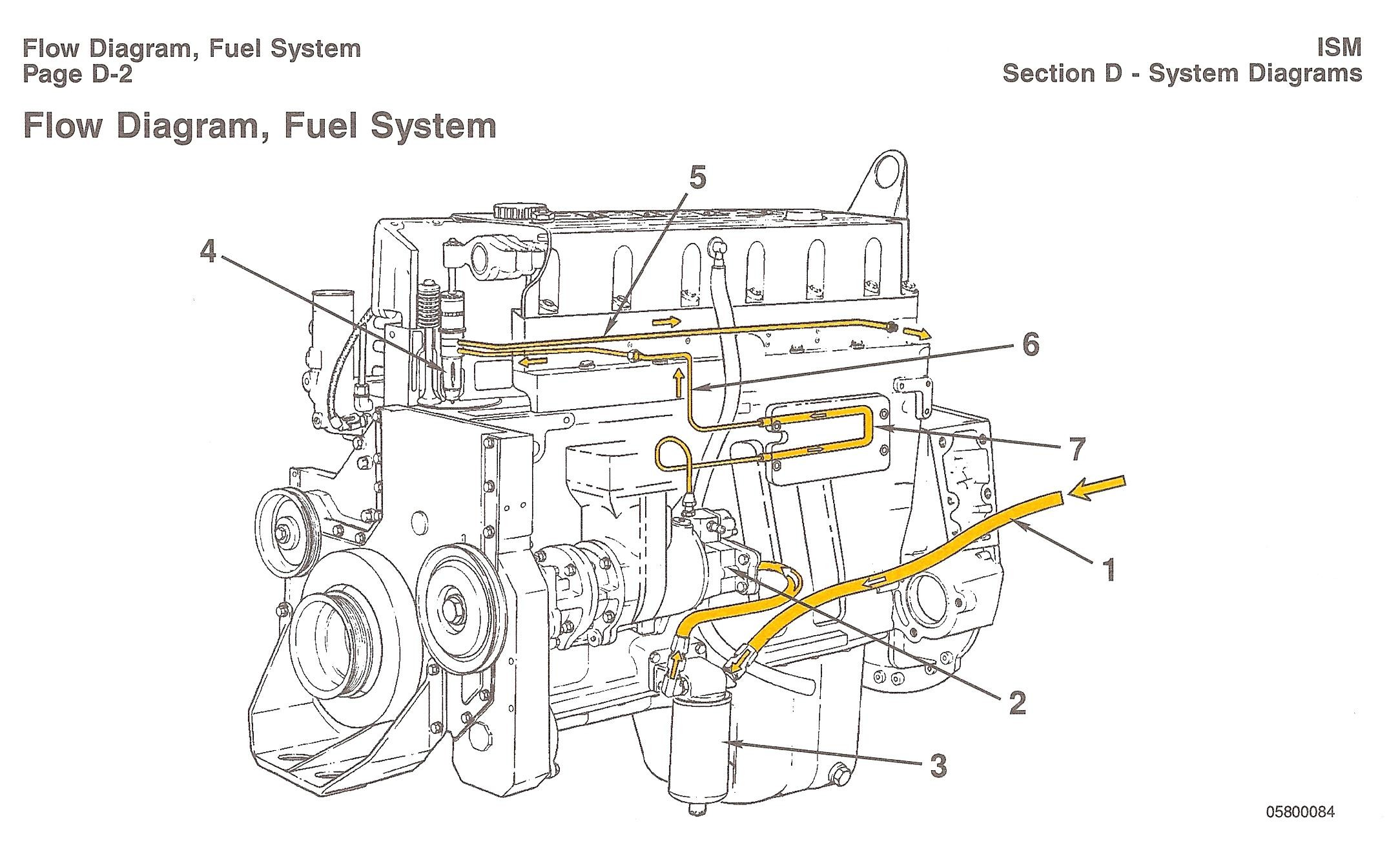 Cummins isx Engine Diagram Cummins isx Ecm Wiring Diagram Engine M11 – Fooddailyub Of Cummins isx Engine Diagram
