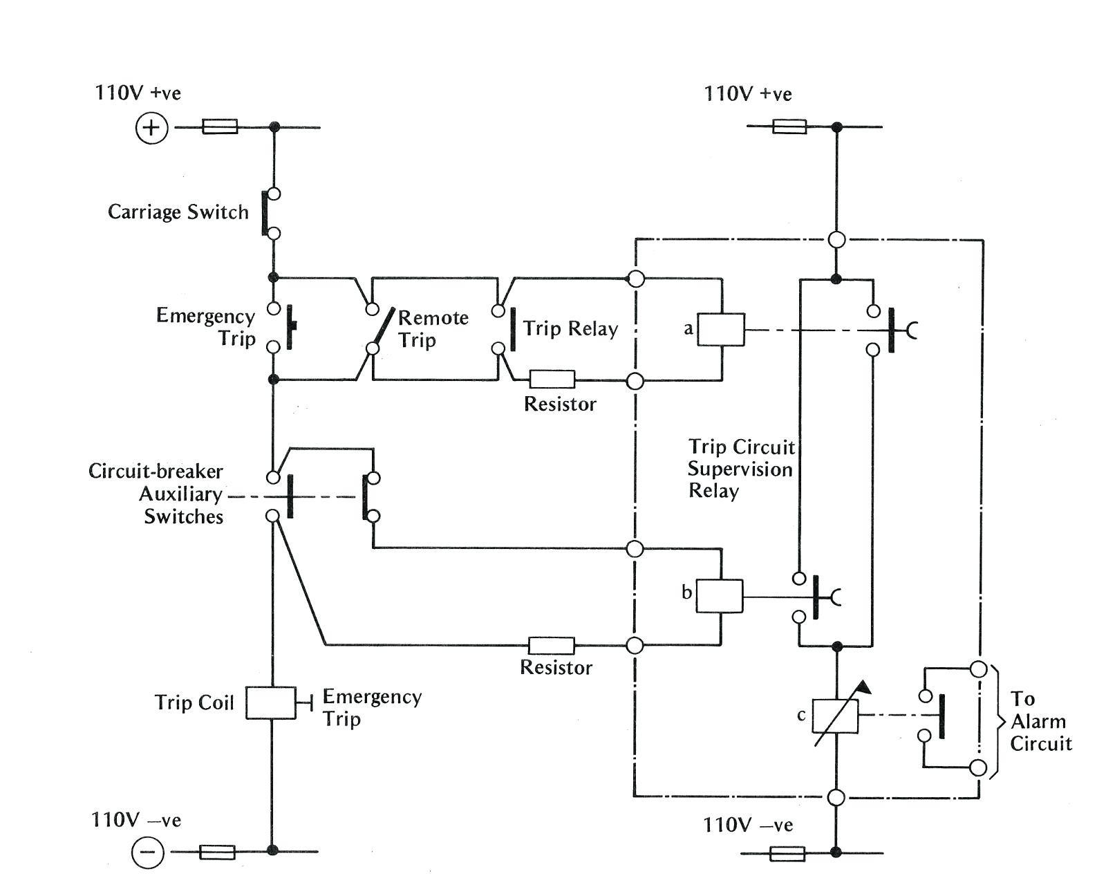 Cutler Hammer Starter Wiring Diagram Best Square D Motor Starter ...