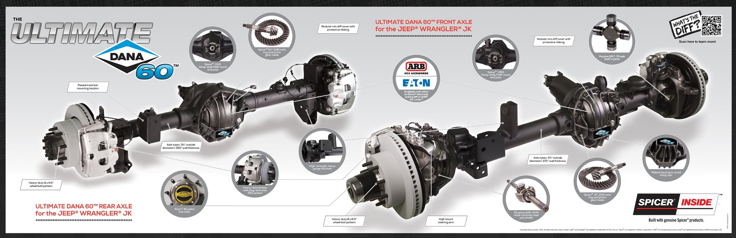 Dana 60 Front Axle Parts Diagram Ultimate Dana 60™ Front Axle for the Jeep Wrangler Jk Axle Of Dana 60 Front Axle Parts Diagram