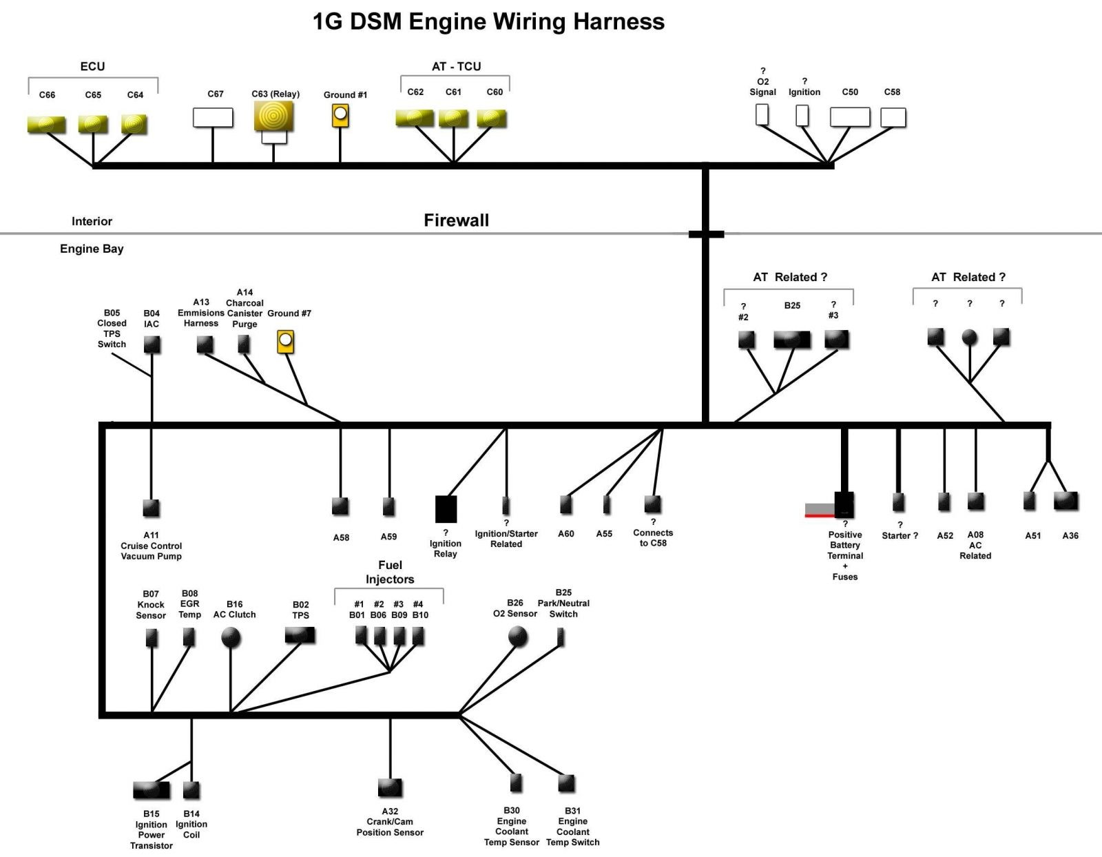 Delco Alternator Wiring Diagram Diagram Delco Remy Wire Alternator Wiring Vw Externalor for 3 Wires Of Delco Alternator Wiring Diagram