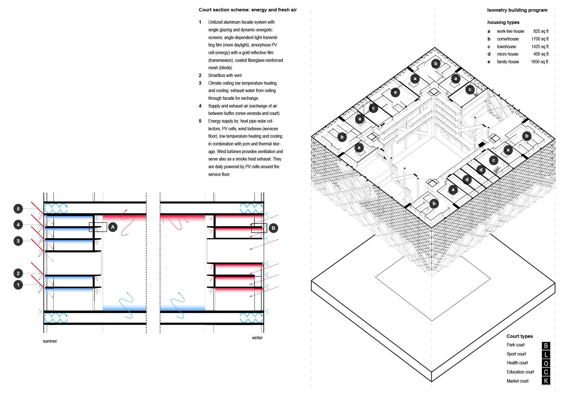 Diagram Of A Transmission Climate Diagram and Dwelling Typologies Details Pinterest Of Diagram Of A Transmission
