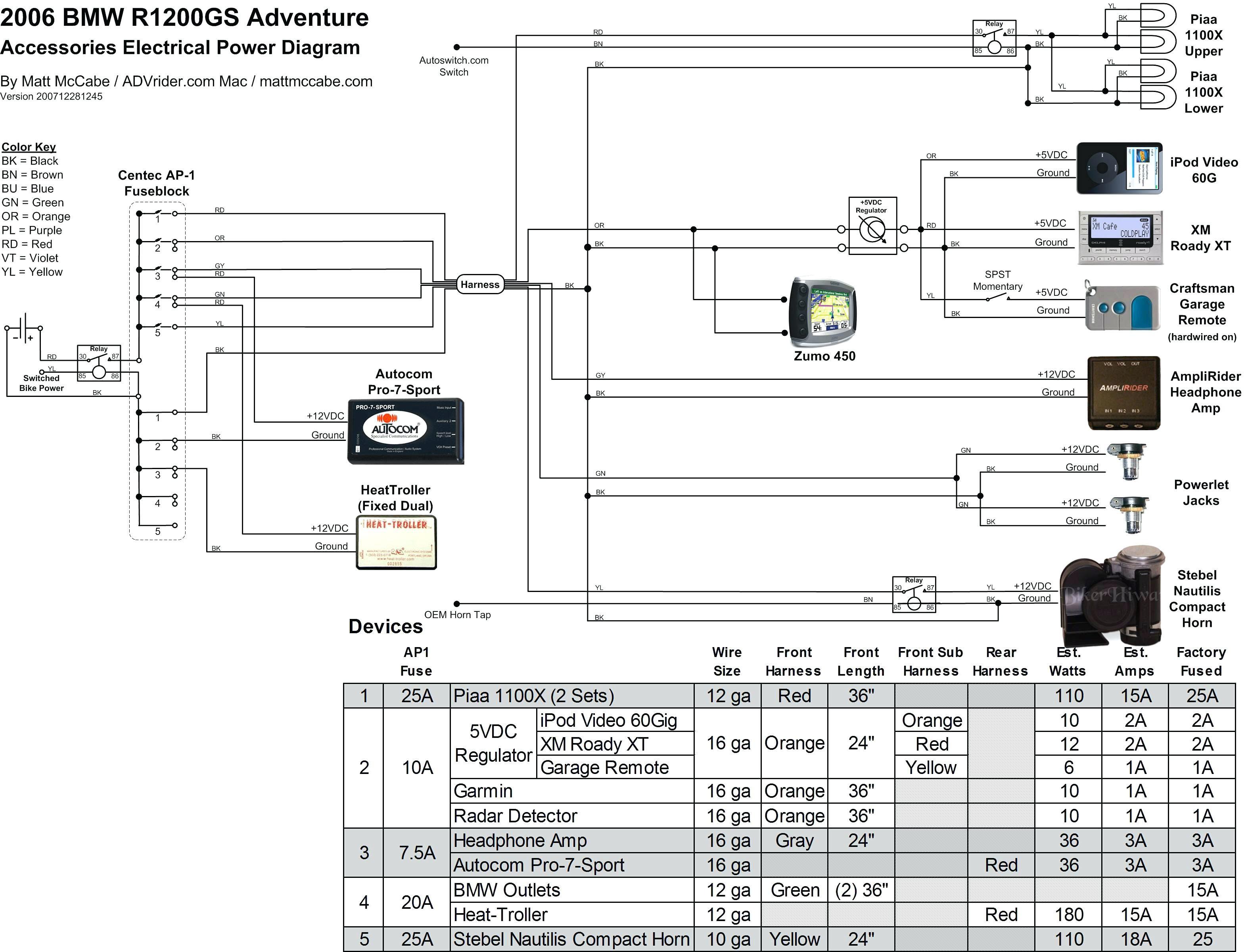Diagram Of An Engine Elegant Bmw Wiring Diagrams Diagram Of Diagram Of An Engine