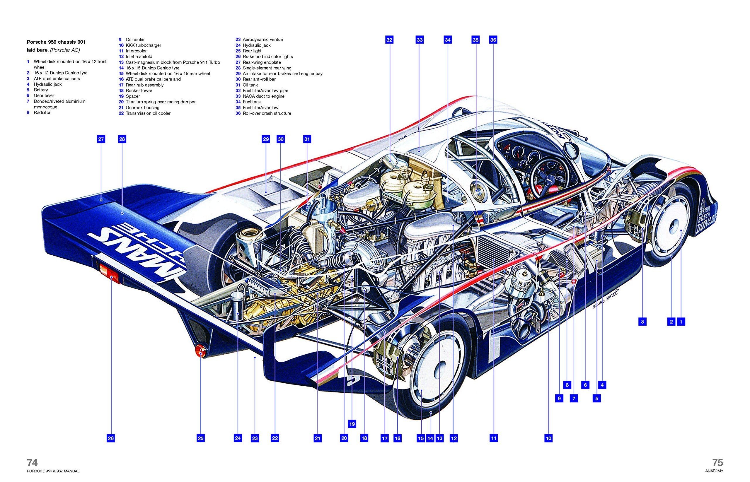 Diagram Of Car Chassis Technical Drawings Of Mercedes 2014 2016 Cars Of Diagram Of Car Chassis