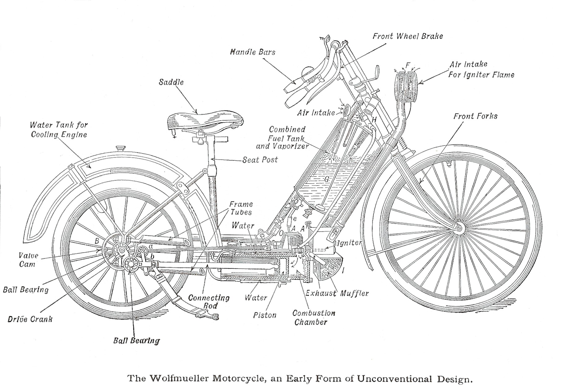 Diagram Of Car Engine Parts File 1894 Hildebrand & Wolfmüller Diagram Wikimedia Mons Of Diagram Of Car Engine Parts