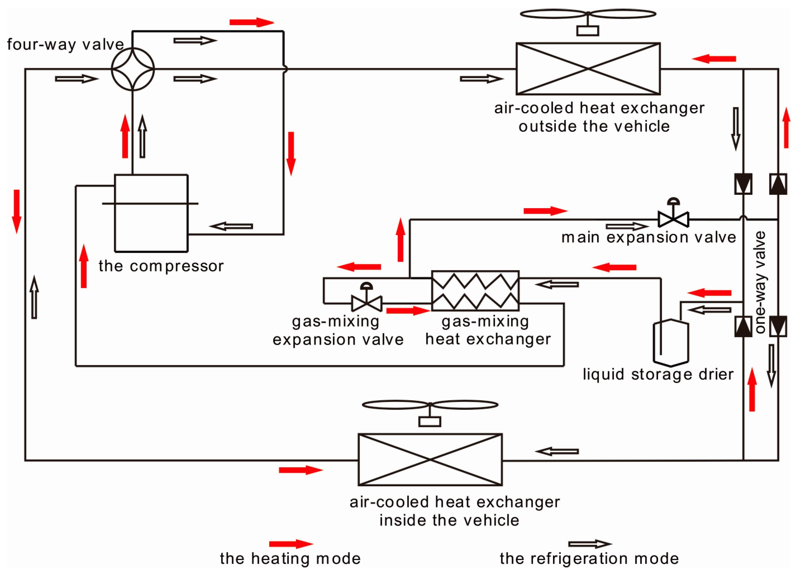 Diagram Of Car Heating System Energies Free Full Text Of Diagram Of Car Heating System