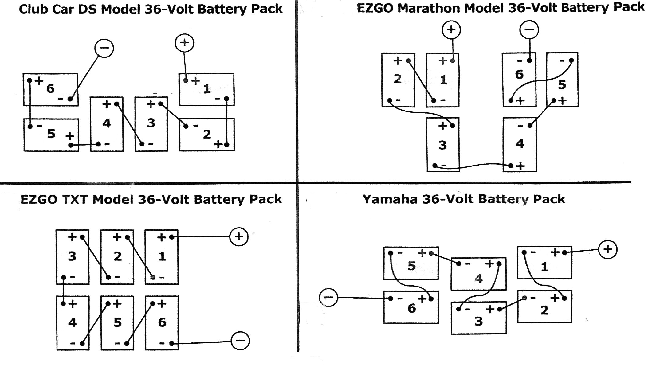 36 Volt Ezgo Battery Wiring Diagram Tnt 12 Starter 480480 Of Club Car Parts Inspiringlf Cart On
