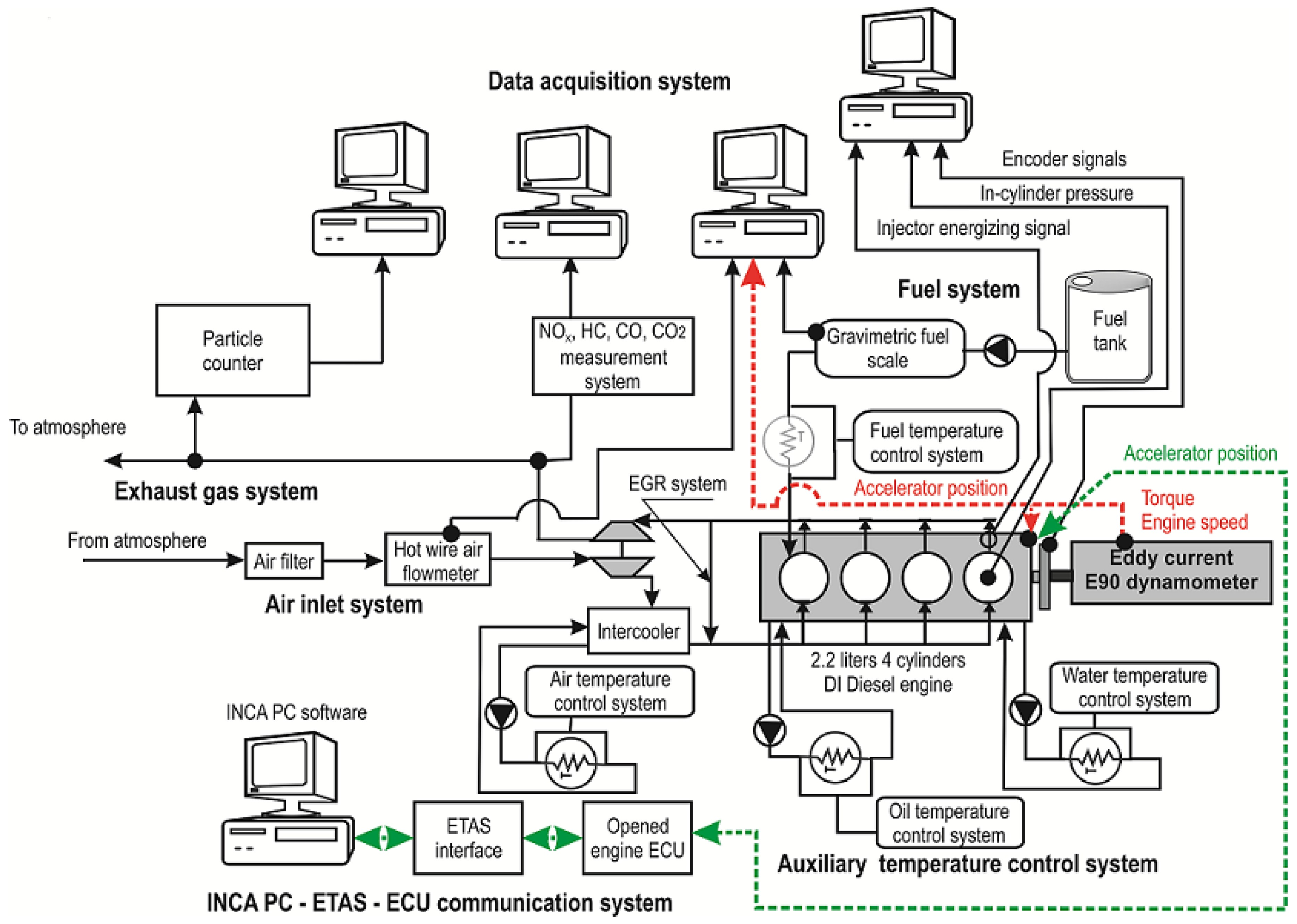 diagram of diesel engine