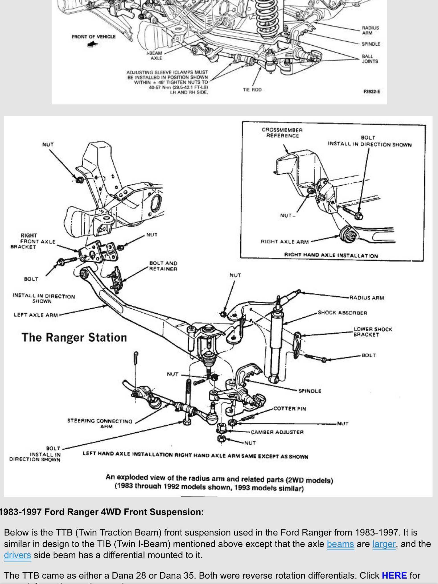 Diagram Of Front Suspension Pin by Tedja Alvin On Roda Of Diagram Of Front Suspension