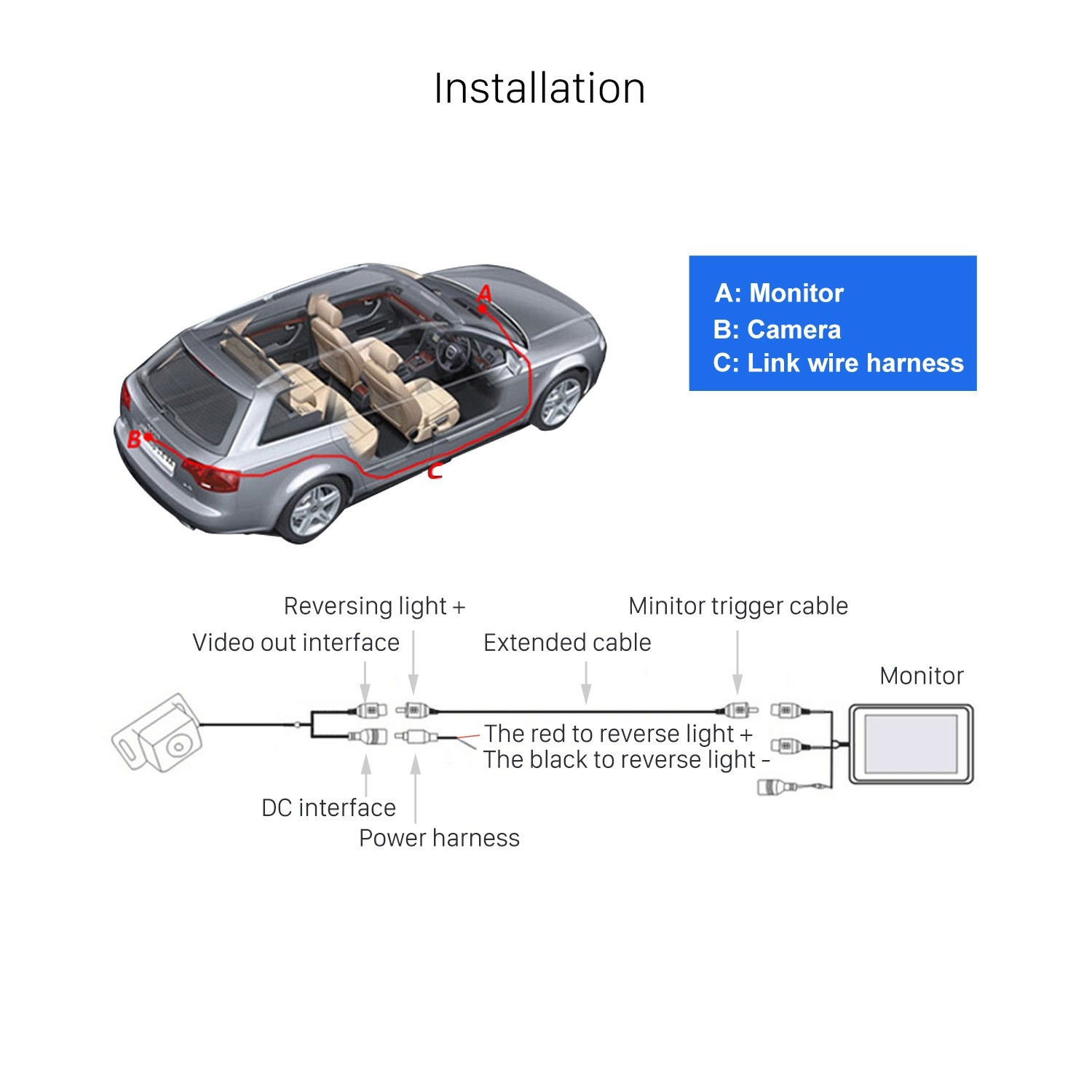 Diagrams Of Car Maneuvers Fish Mouth Like 170 Degree Wide Viewing Angle Car Rearview Camera